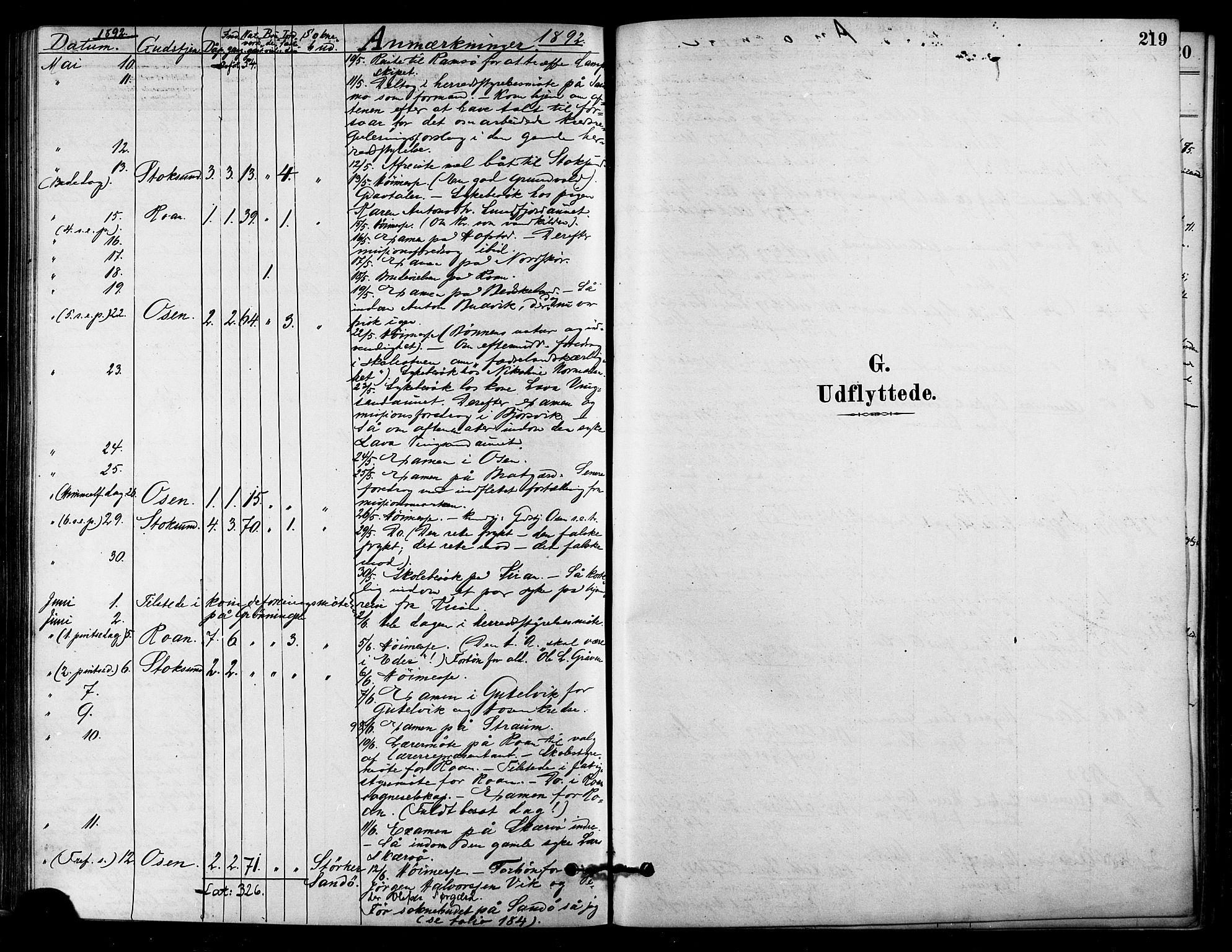 SAT, Ministerialprotokoller, klokkerbøker og fødselsregistre - Sør-Trøndelag, 657/L0707: Ministerialbok nr. 657A08, 1879-1893, s. 219