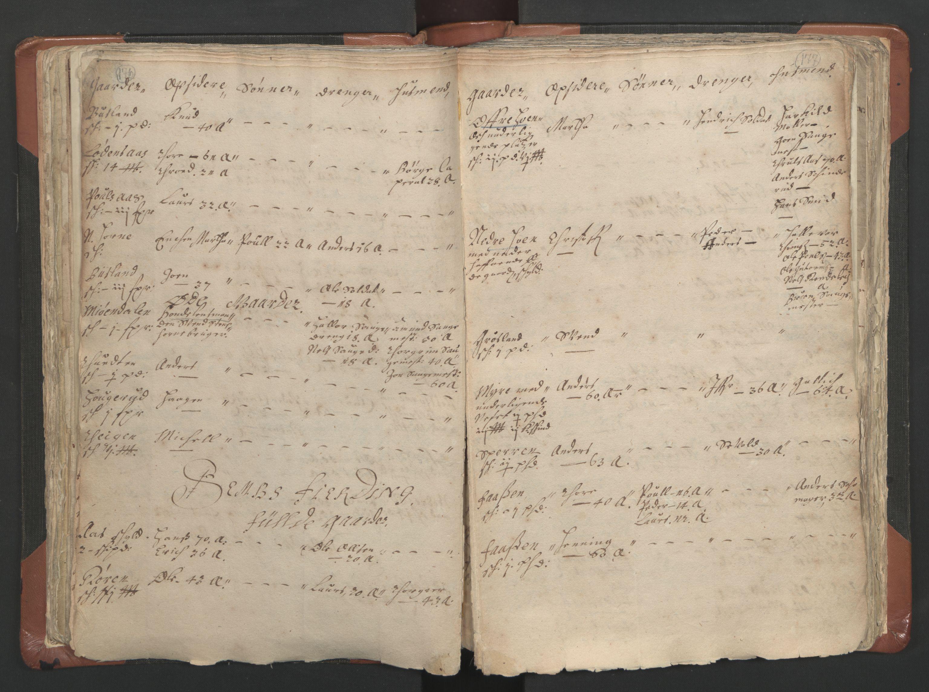 RA, Sogneprestenes manntall 1664-1666, nr. 9: Bragernes prosti, 1664-1666, s. 176-177