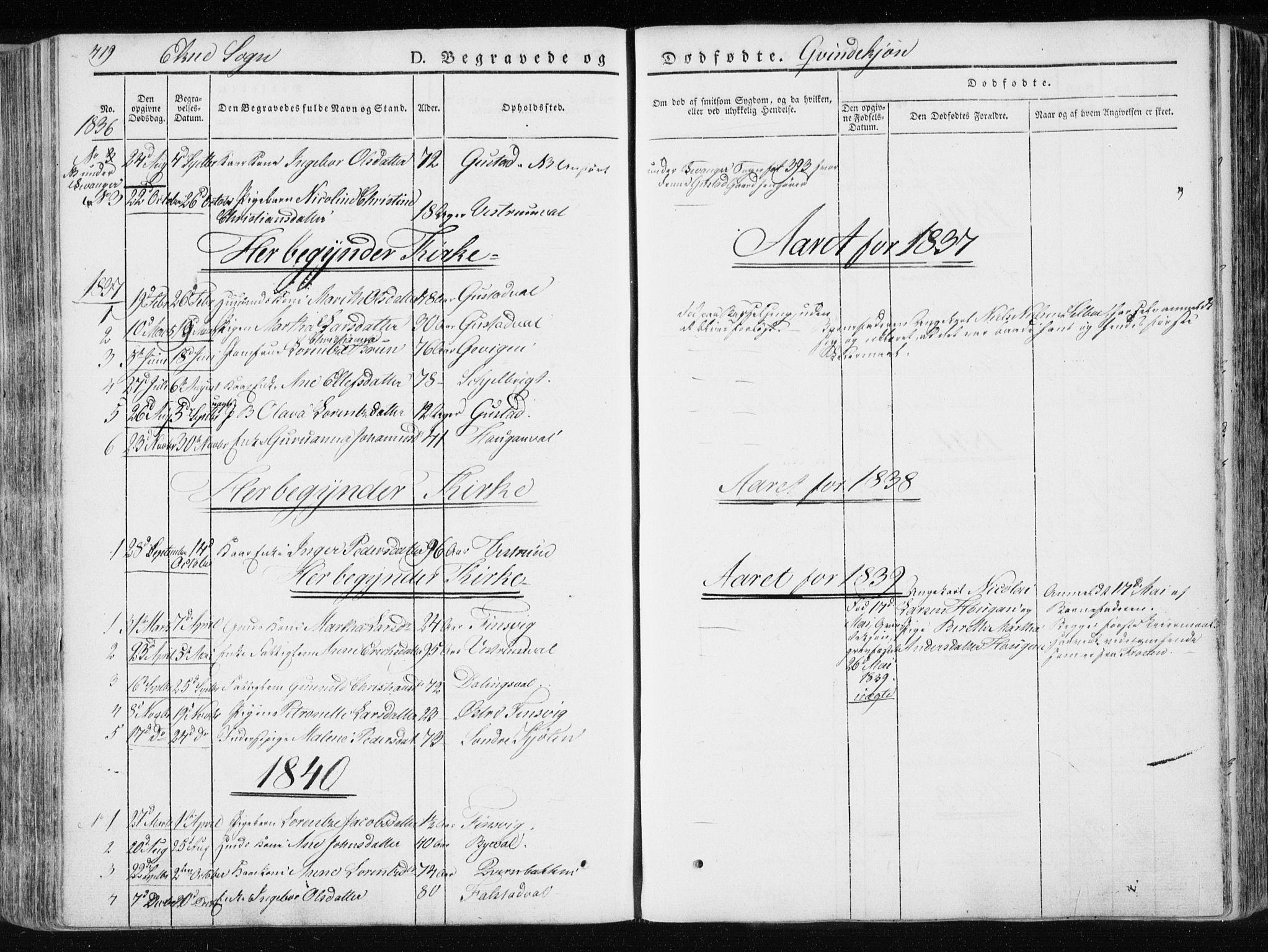 SAT, Ministerialprotokoller, klokkerbøker og fødselsregistre - Nord-Trøndelag, 717/L0154: Ministerialbok nr. 717A06 /2, 1836-1849, s. 419