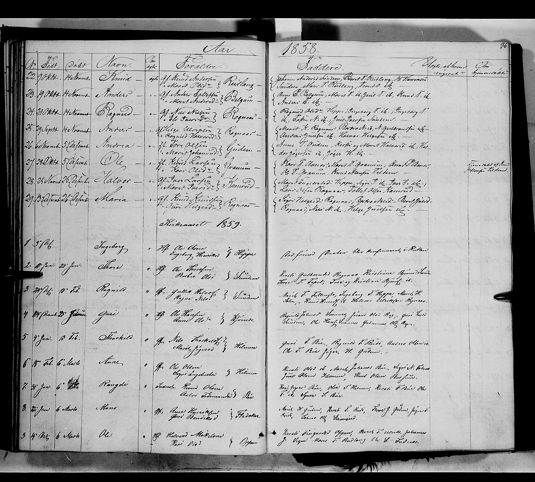SAH, Nord-Aurdal prestekontor, Ministerialbok nr. 6, 1842-1863, s. 36