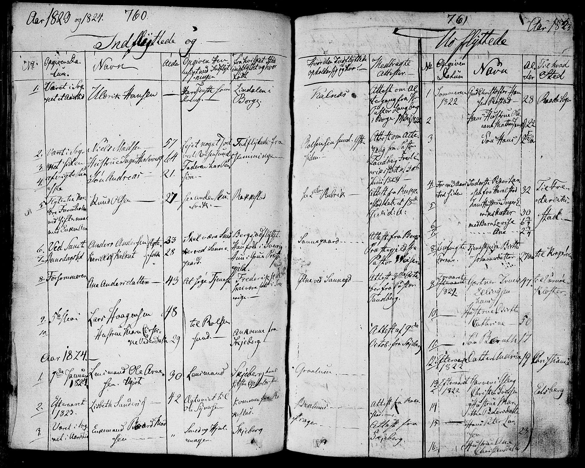 SAO, Tune prestekontor Kirkebøker, F/Fa/L0006: Ministerialbok nr. 6, 1823-1831, s. 760-761