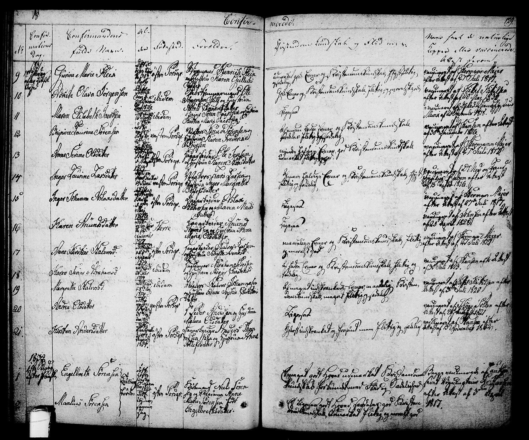 SAKO, Porsgrunn kirkebøker , F/Fa/L0005: Ministerialbok nr. 5, 1828-1840, s. 129