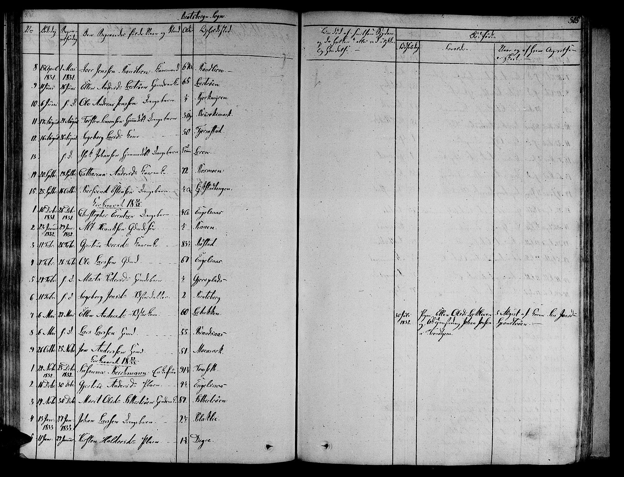 SAT, Ministerialprotokoller, klokkerbøker og fødselsregistre - Sør-Trøndelag, 606/L0289: Ministerialbok nr. 606A04 /4, 1826-1840, s. 505
