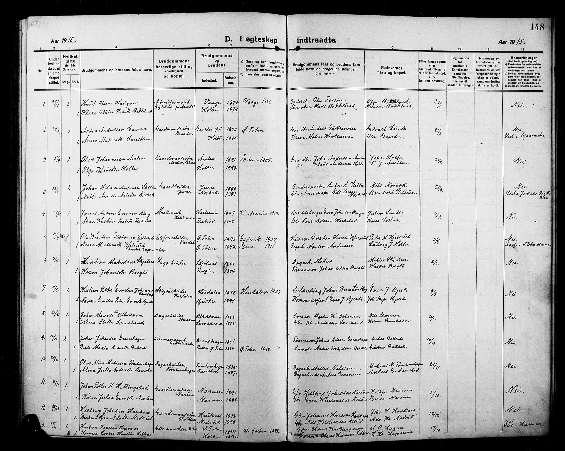 SAH, Kolbu prestekontor, Klokkerbok nr. 1, 1912-1925, s. 148