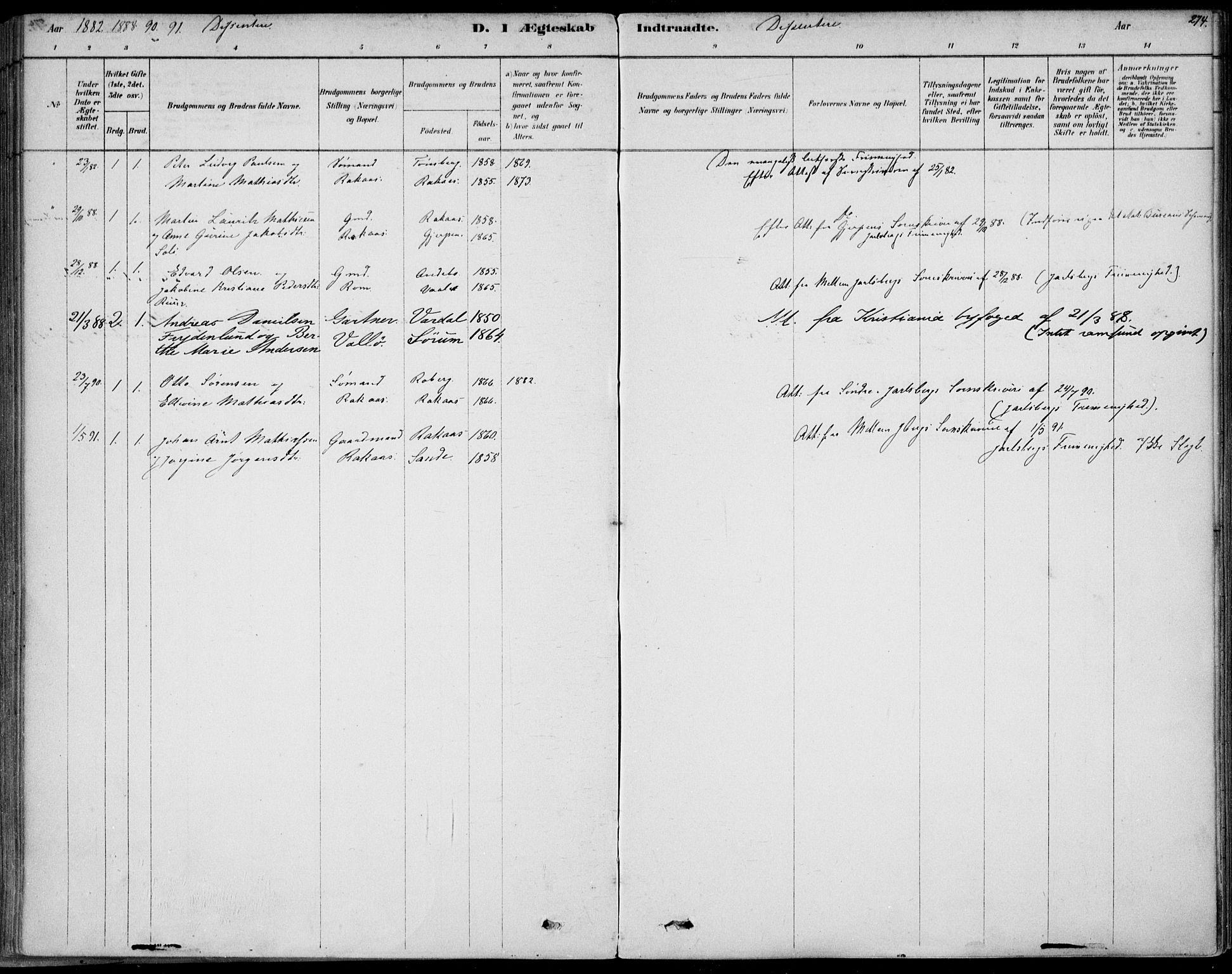SAKO, Sem kirkebøker, F/Fb/L0004: Ministerialbok nr. II 4, 1878-1891, s. 274