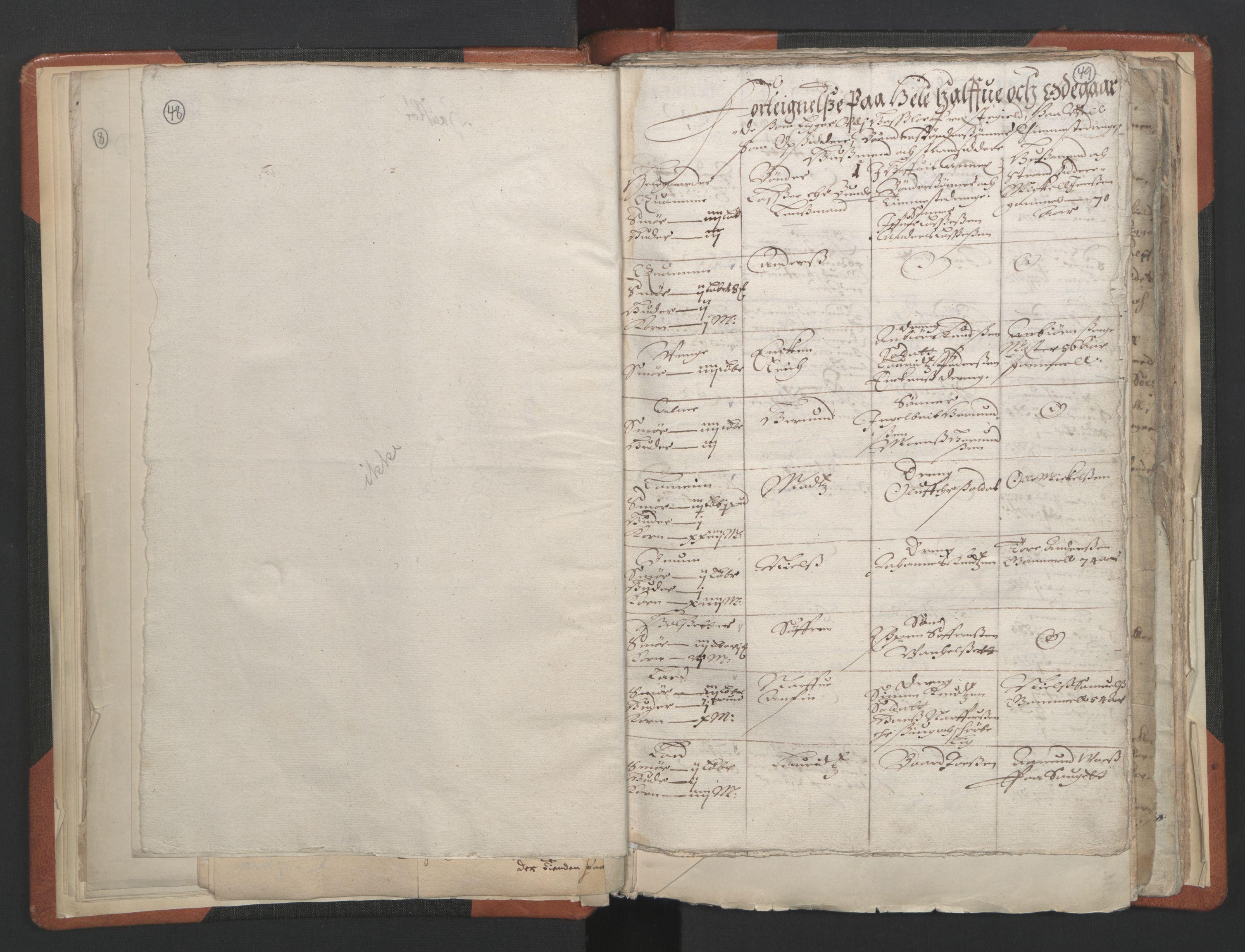 RA, Sogneprestenes manntall 1664-1666, nr. 23: Sogn prosti, 1664-1666, s. 48-49
