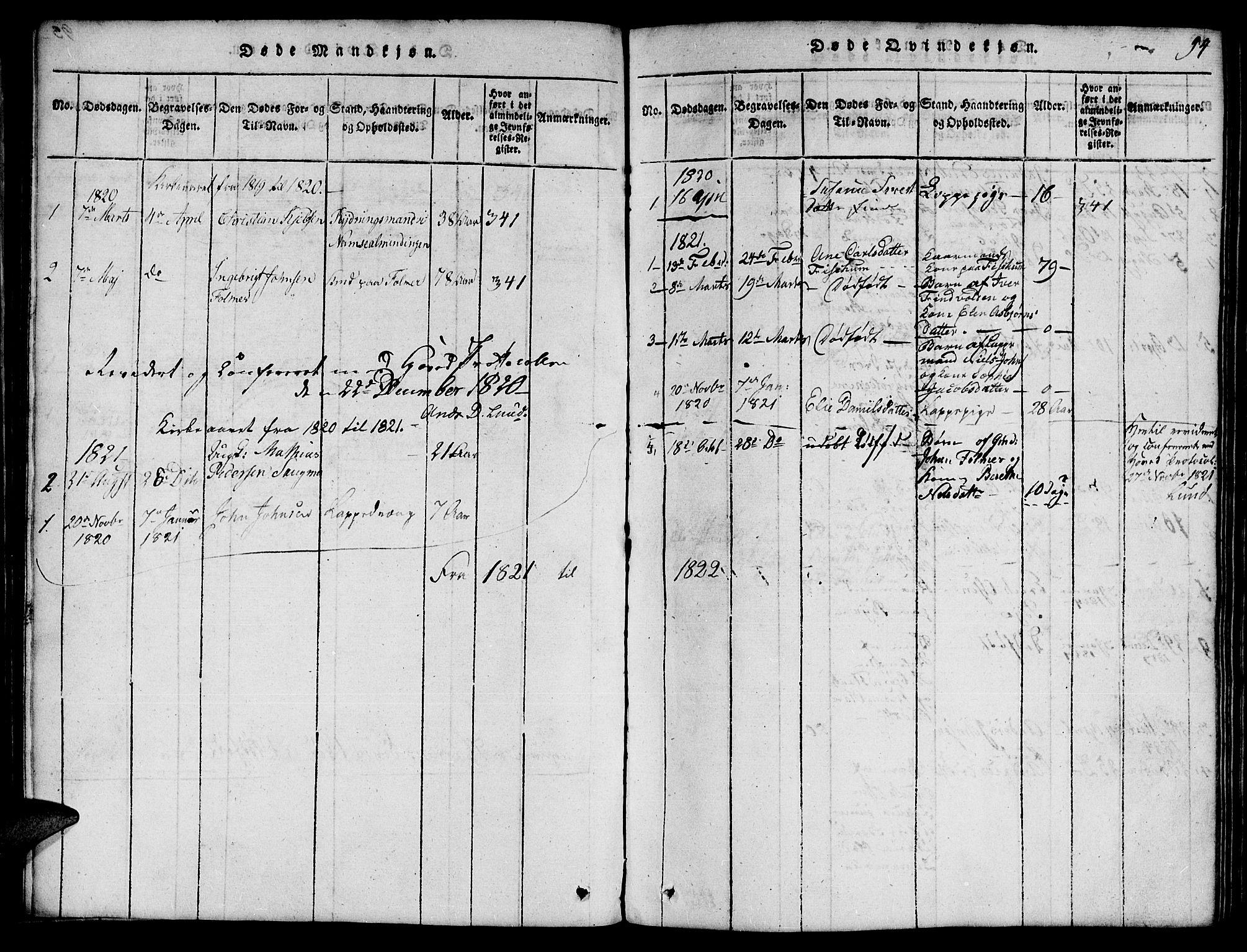 SAT, Ministerialprotokoller, klokkerbøker og fødselsregistre - Nord-Trøndelag, 759/L0527: Klokkerbok nr. 759C01 /1, 1816-1825, s. 94a