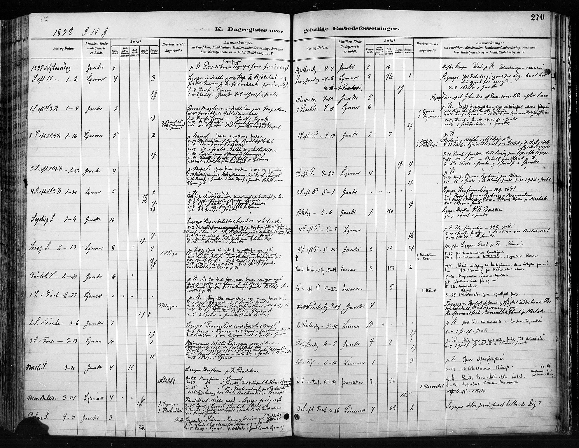 SAH, Jevnaker prestekontor, Ministerialbok nr. 9, 1891-1901, s. 270