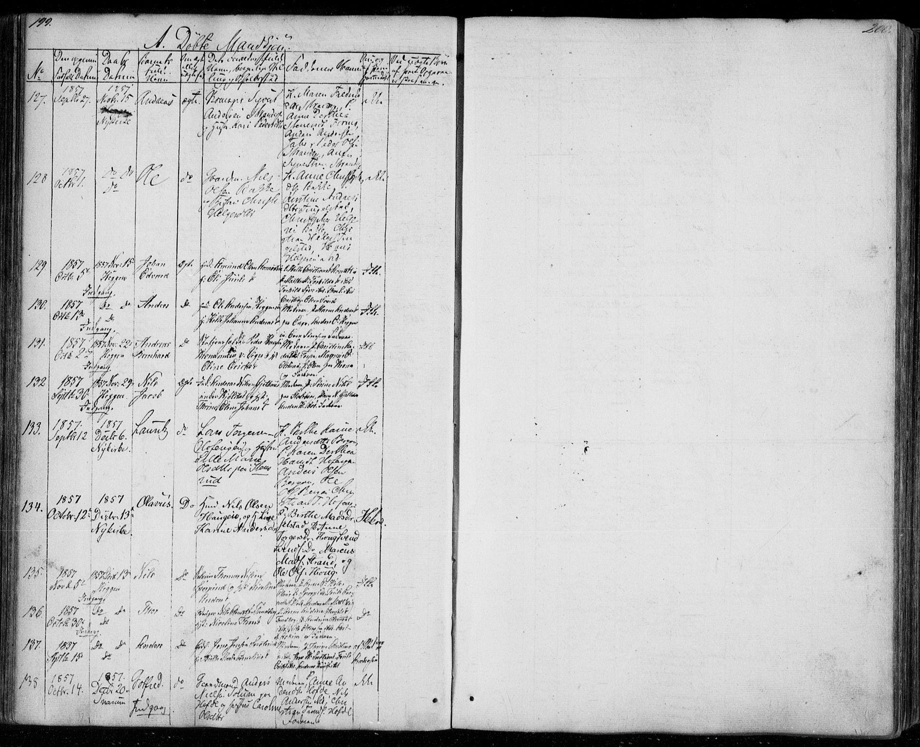 SAKO, Modum kirkebøker, F/Fa/L0008: Ministerialbok nr. 8, 1851-1859, s. 199-200