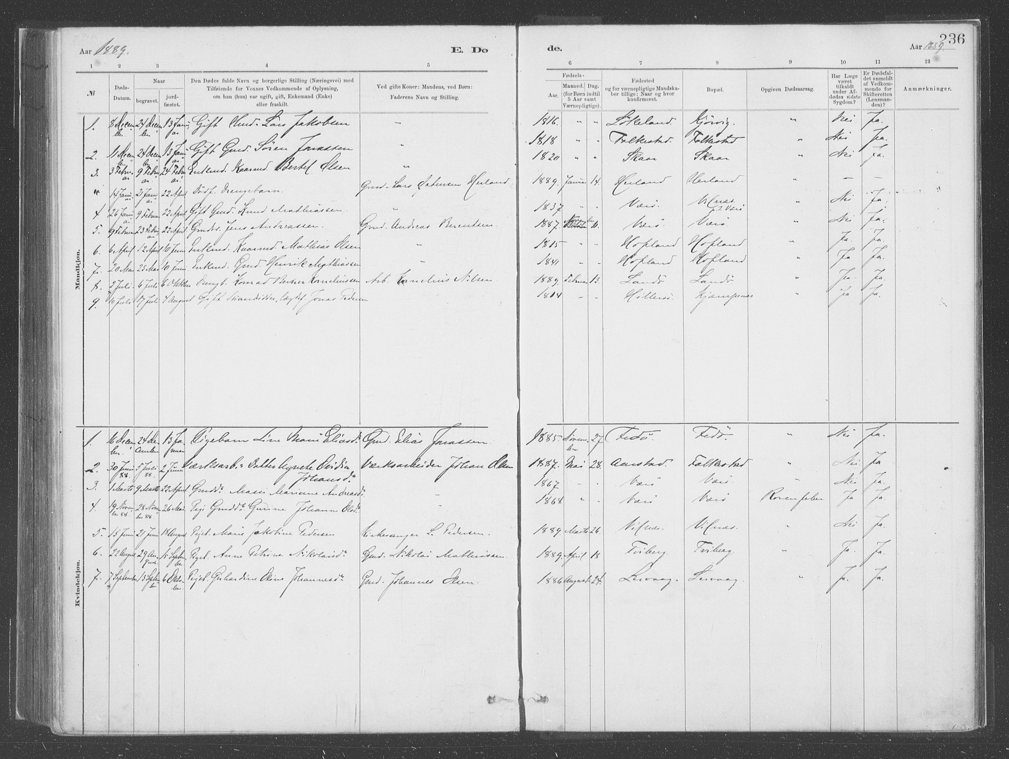 SAB, Askvoll Sokneprestembete, Ministerialbok nr. C  1, 1879-1922, s. 236