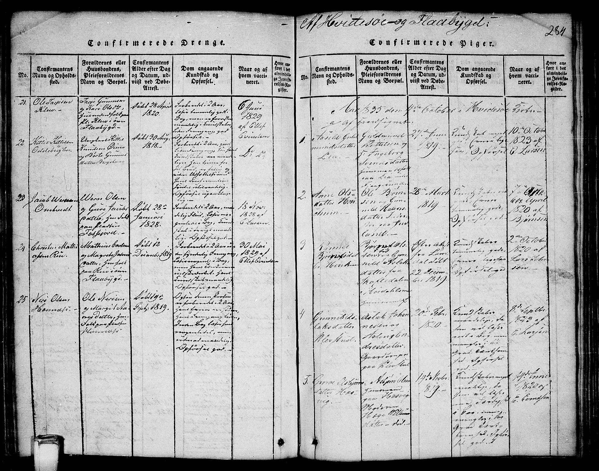 SAKO, Kviteseid kirkebøker, G/Gb/L0001: Klokkerbok nr. II 1, 1815-1842, s. 284