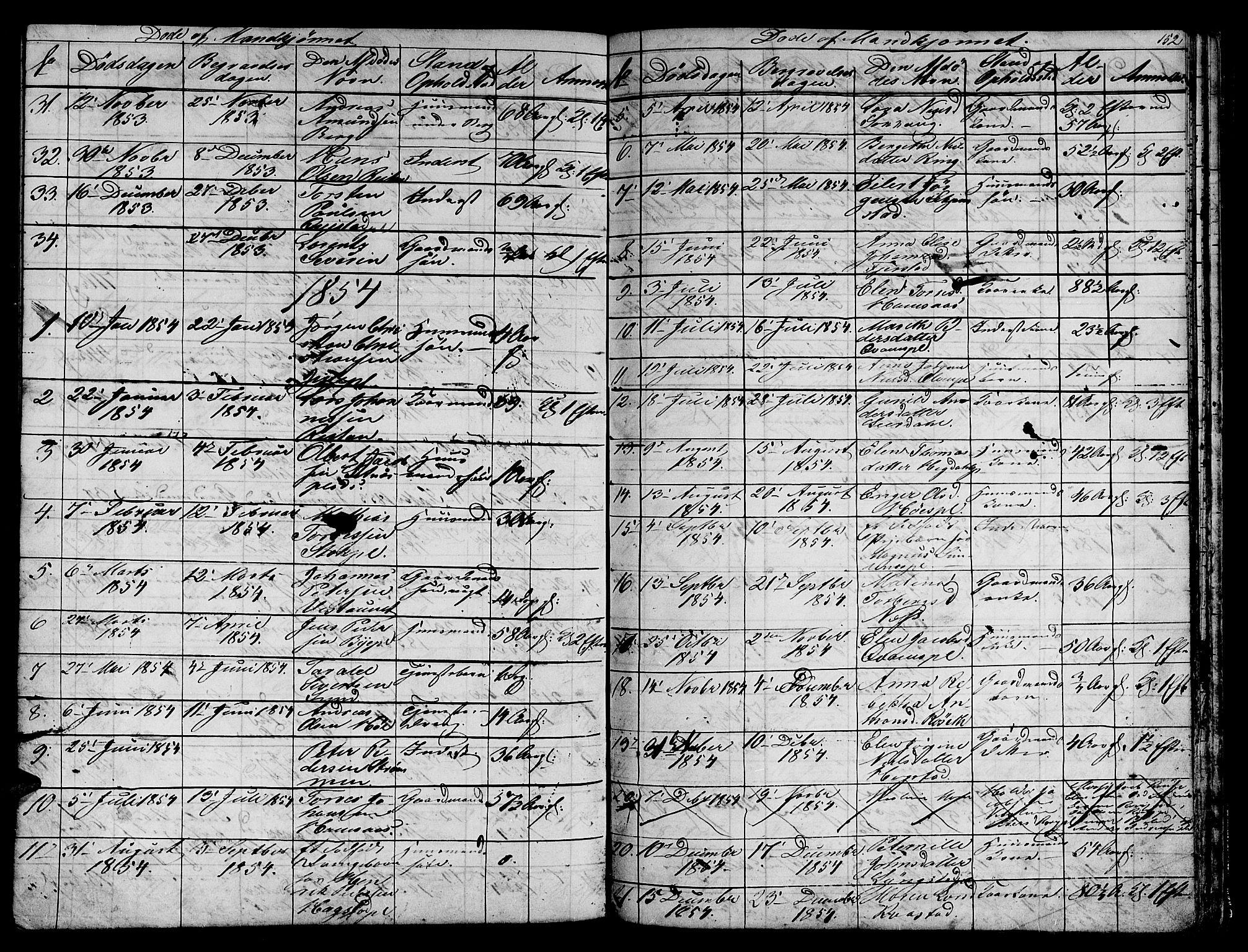 SAT, Ministerialprotokoller, klokkerbøker og fødselsregistre - Nord-Trøndelag, 730/L0299: Klokkerbok nr. 730C02, 1849-1871, s. 152