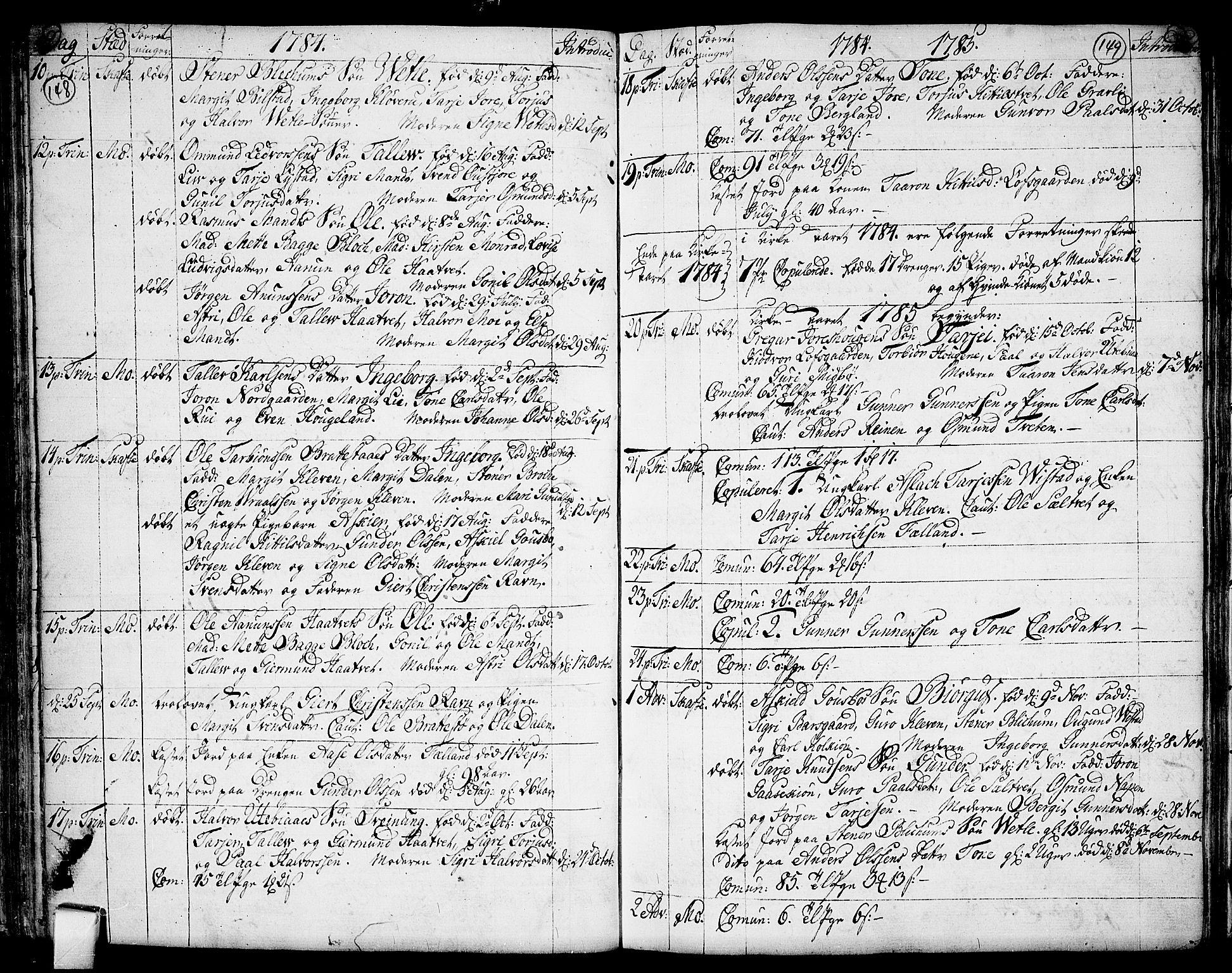 SAKO, Mo kirkebøker, F/Fa/L0002: Ministerialbok nr. I 2, 1766-1799, s. 148-149