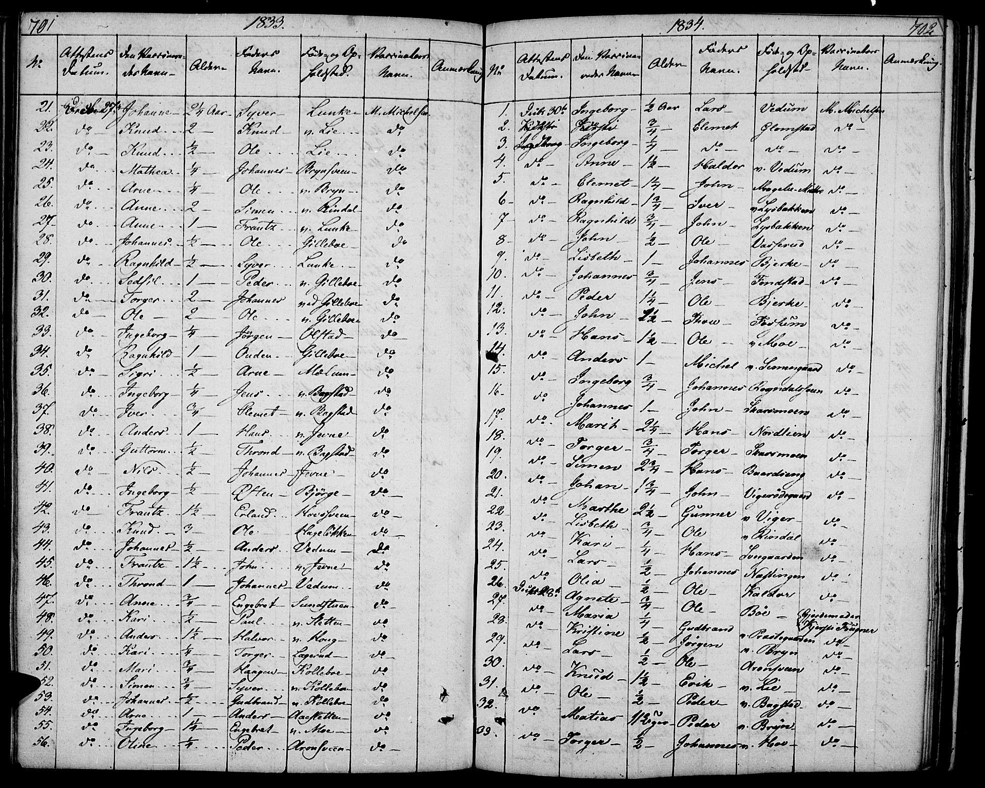 SAH, Øyer prestekontor, Ministerialbok nr. 4, 1824-1841, s. 701-702