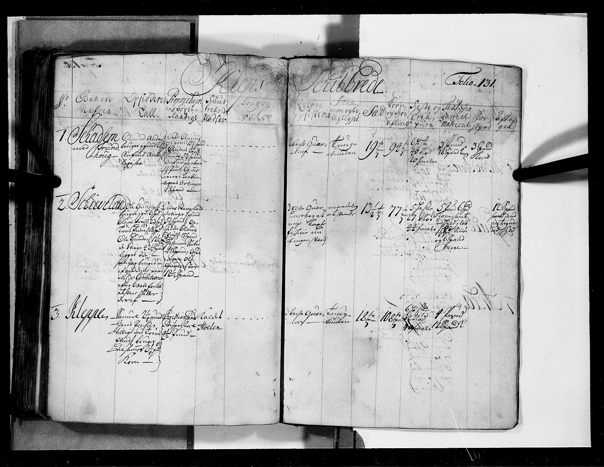 RA, Rentekammeret inntil 1814, Realistisk ordnet avdeling, N/Nb/Nbf/L0131: Jæren og Dalane eksaminasjonsprotokoll, 1723, s. 130b-131a
