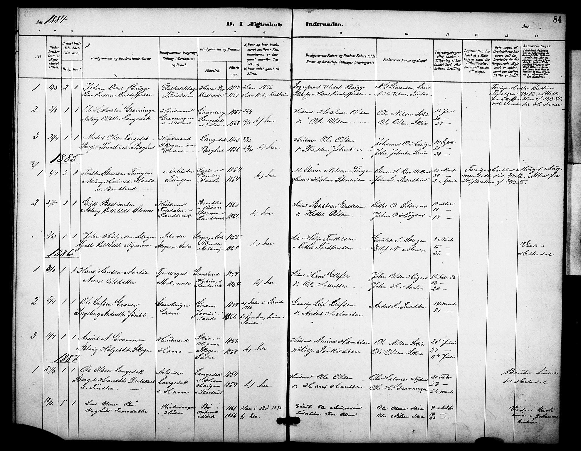 SAKO, Heddal kirkebøker, F/Fb/L0001: Ministerialbok nr. II 1, 1884-1910, s. 84