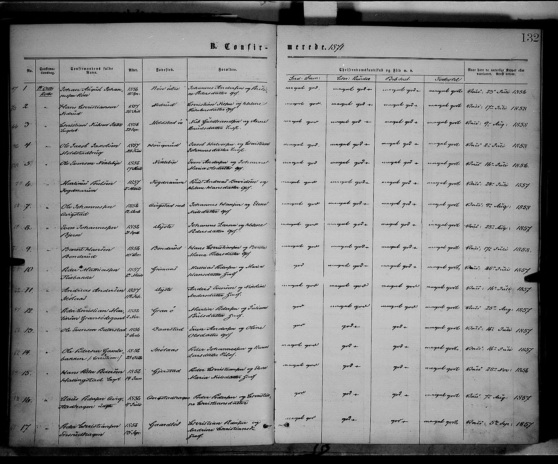 SAH, Vestre Toten prestekontor, H/Ha/Haa/L0008: Ministerialbok nr. 8, 1870-1877, s. 132