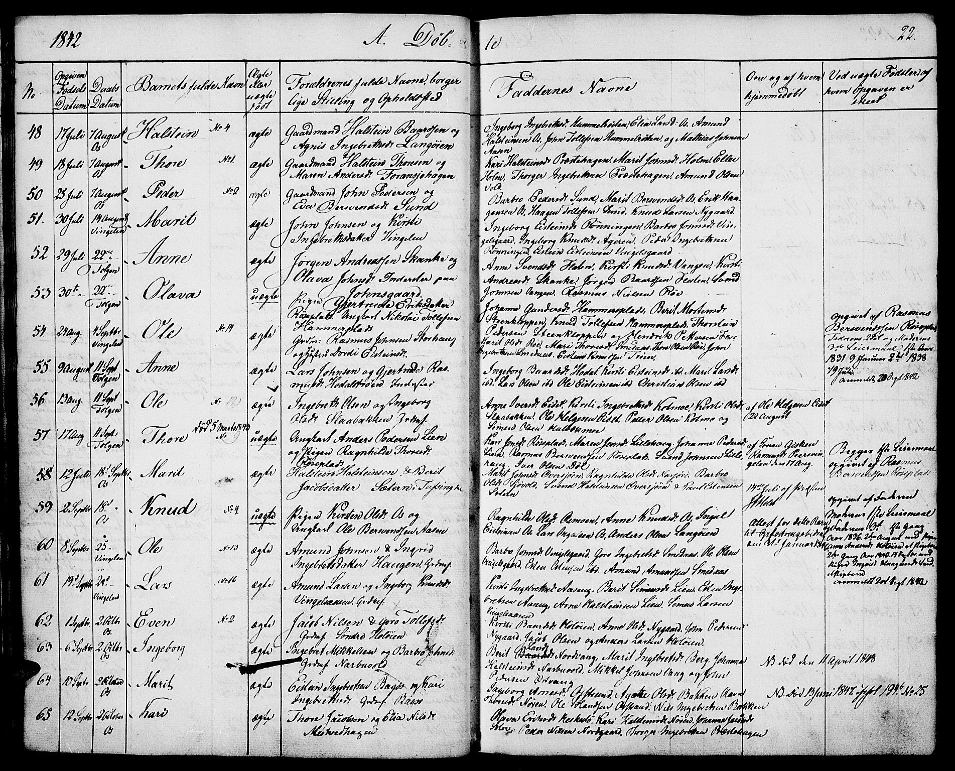 SAH, Tolga prestekontor, K/L0005: Ministerialbok nr. 5, 1836-1852, s. 22