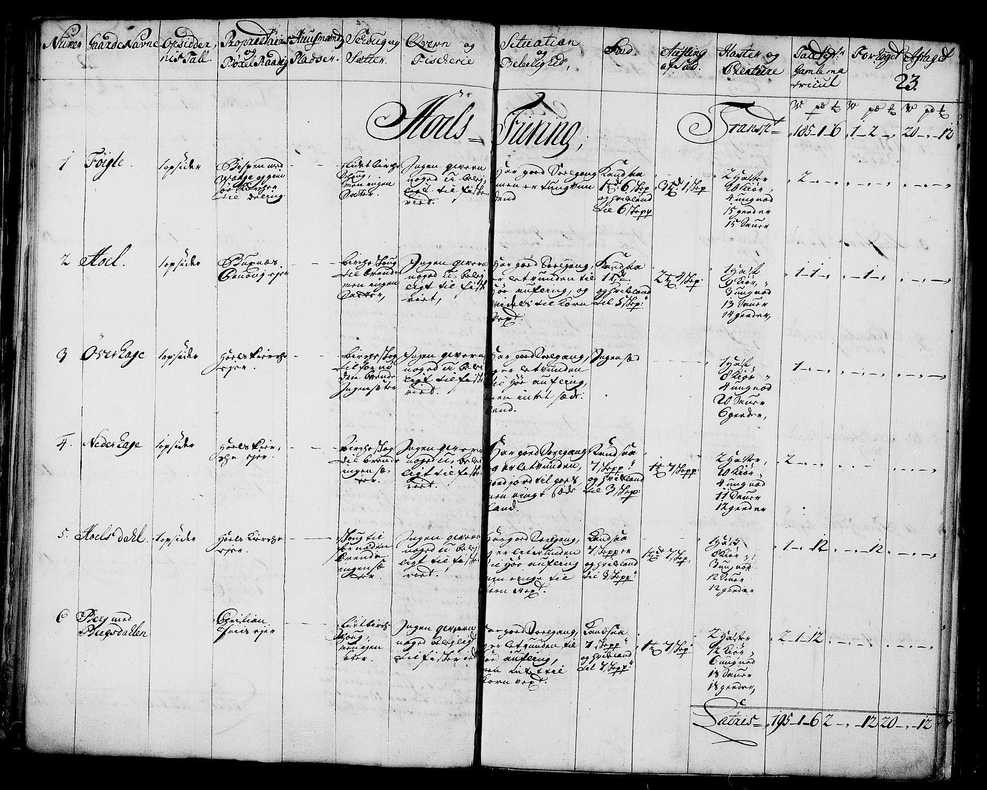 RA, Rentekammeret inntil 1814, Realistisk ordnet avdeling, N/Nb/Nbf/L0174: Lofoten eksaminasjonsprotokoll, 1723, s. 22b-23a