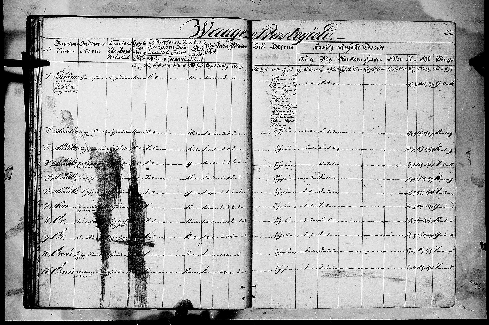 RA, Rentekammeret inntil 1814, Realistisk ordnet avdeling, N/Nb/Nbf/L0108: Gudbrandsdalen matrikkelprotokoll, 1723, s. 21b-22a