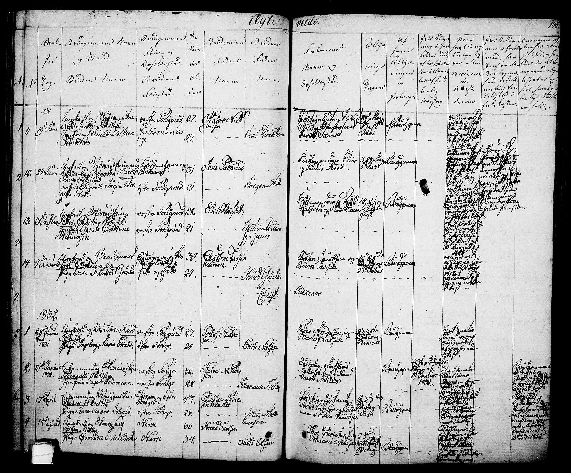 SAKO, Porsgrunn kirkebøker , F/Fa/L0005: Ministerialbok nr. 5, 1828-1840, s. 145