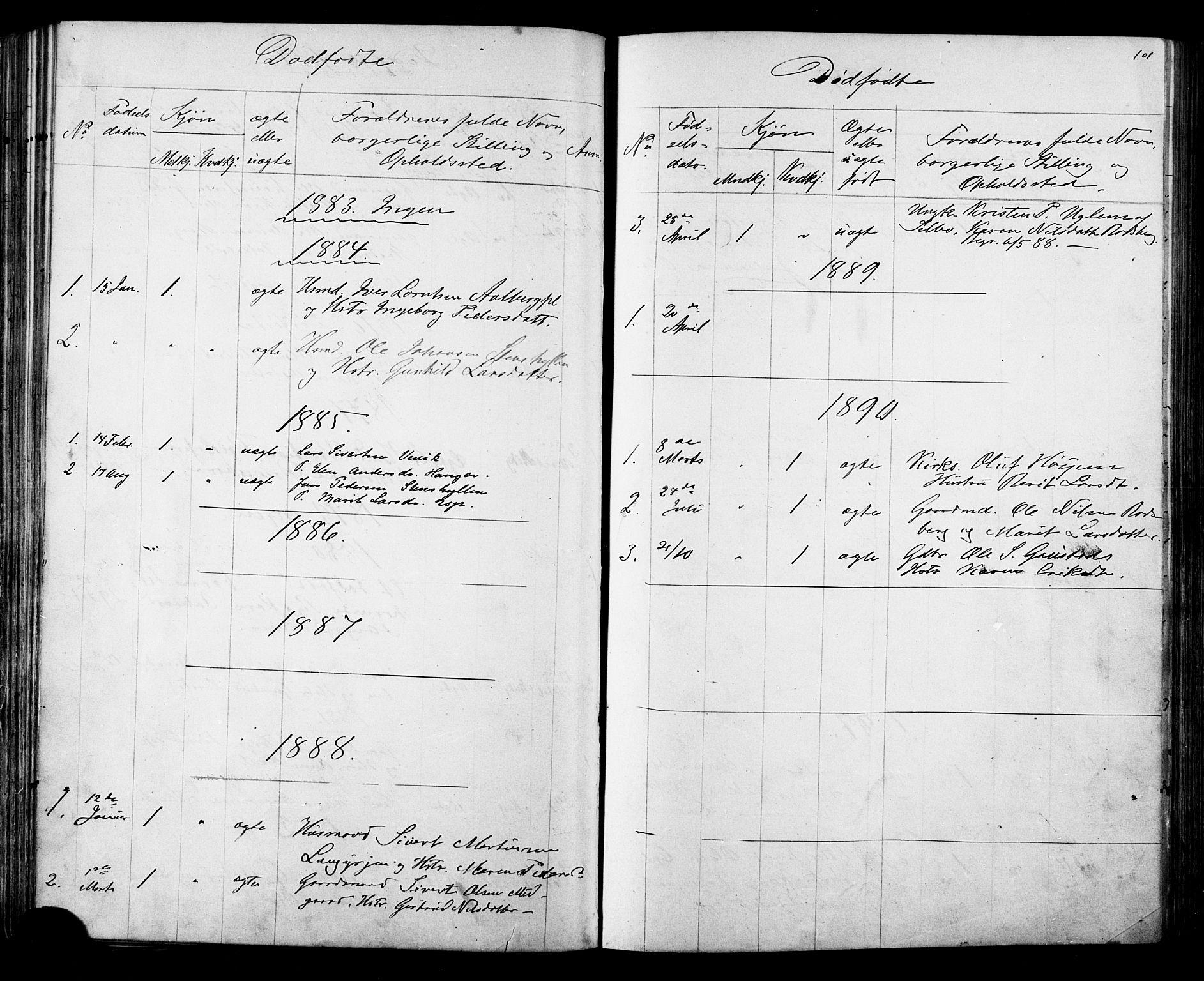 SAT, Ministerialprotokoller, klokkerbøker og fødselsregistre - Sør-Trøndelag, 612/L0387: Klokkerbok nr. 612C03, 1874-1908, s. 101