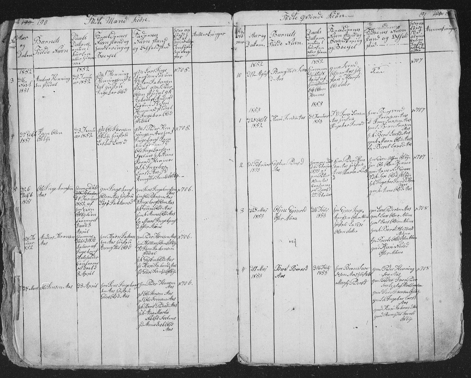 SAT, Ministerialprotokoller, klokkerbøker og fødselsregistre - Sør-Trøndelag, 698/L1165: Klokkerbok nr. 698C02, 1851-1861, s. 190-191