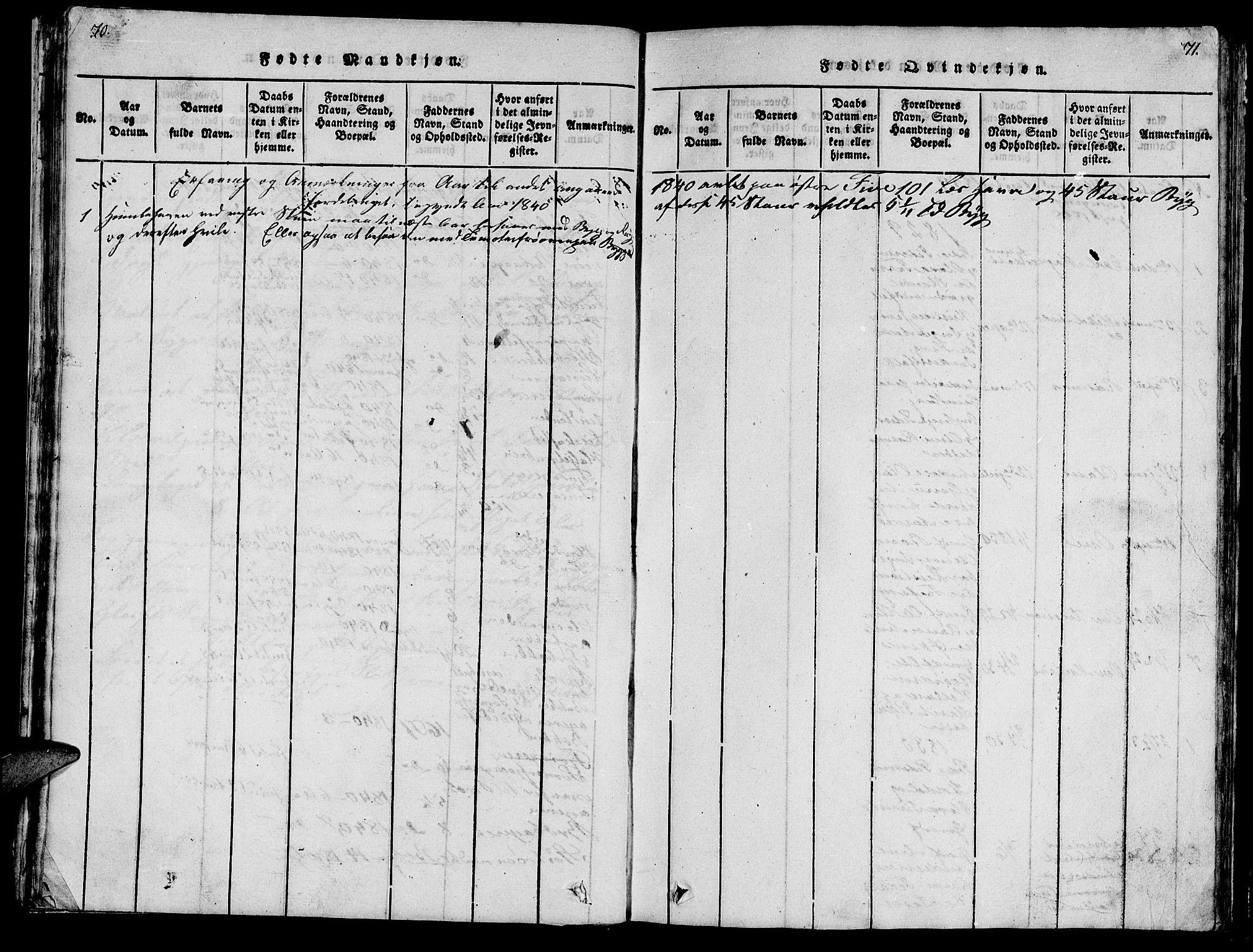 SAT, Ministerialprotokoller, klokkerbøker og fødselsregistre - Nord-Trøndelag, 747/L0459: Klokkerbok nr. 747C01, 1816-1842, s. 70-71