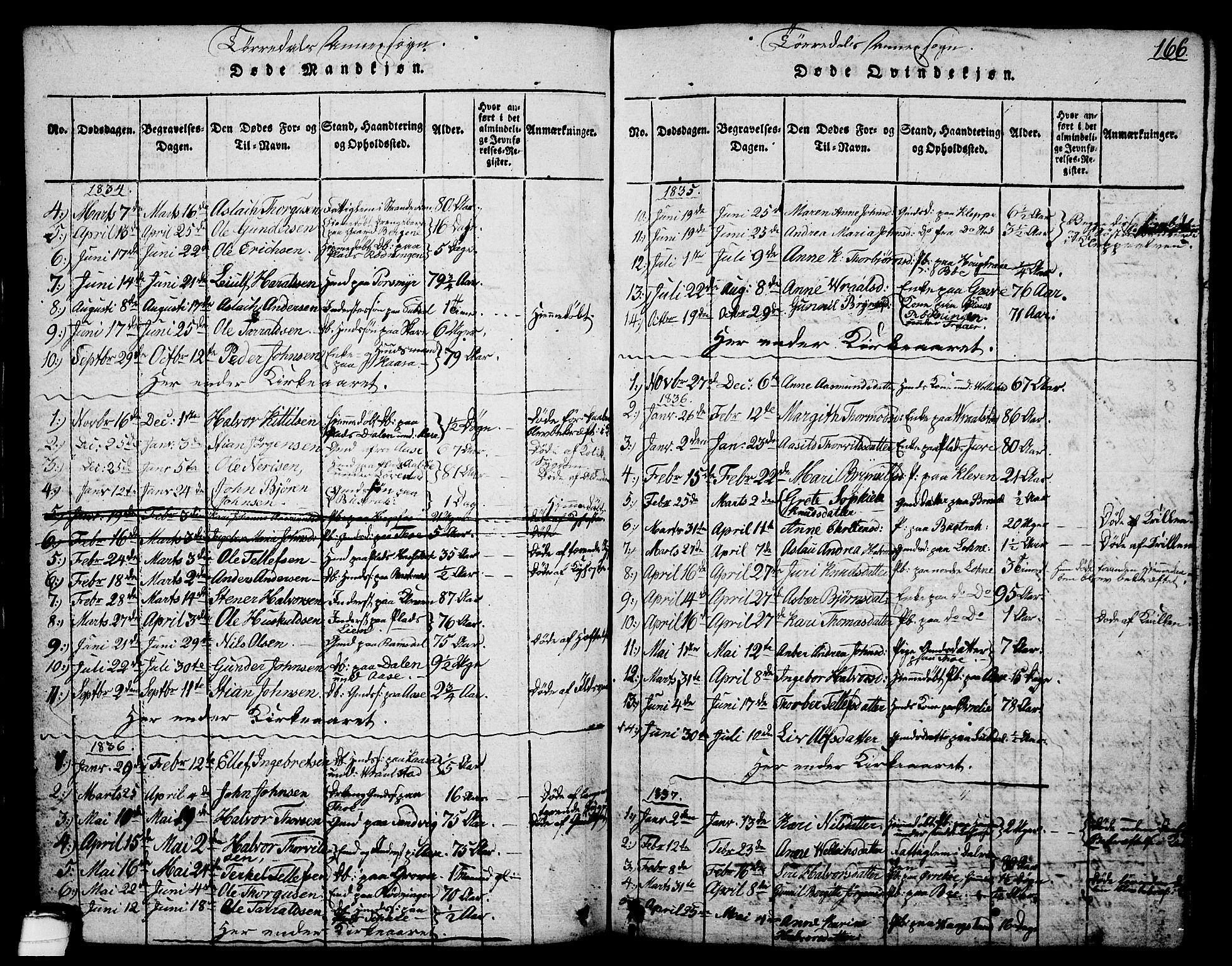 SAKO, Drangedal kirkebøker, G/Ga/L0001: Klokkerbok nr. I 1 /2, 1814-1856, s. 166