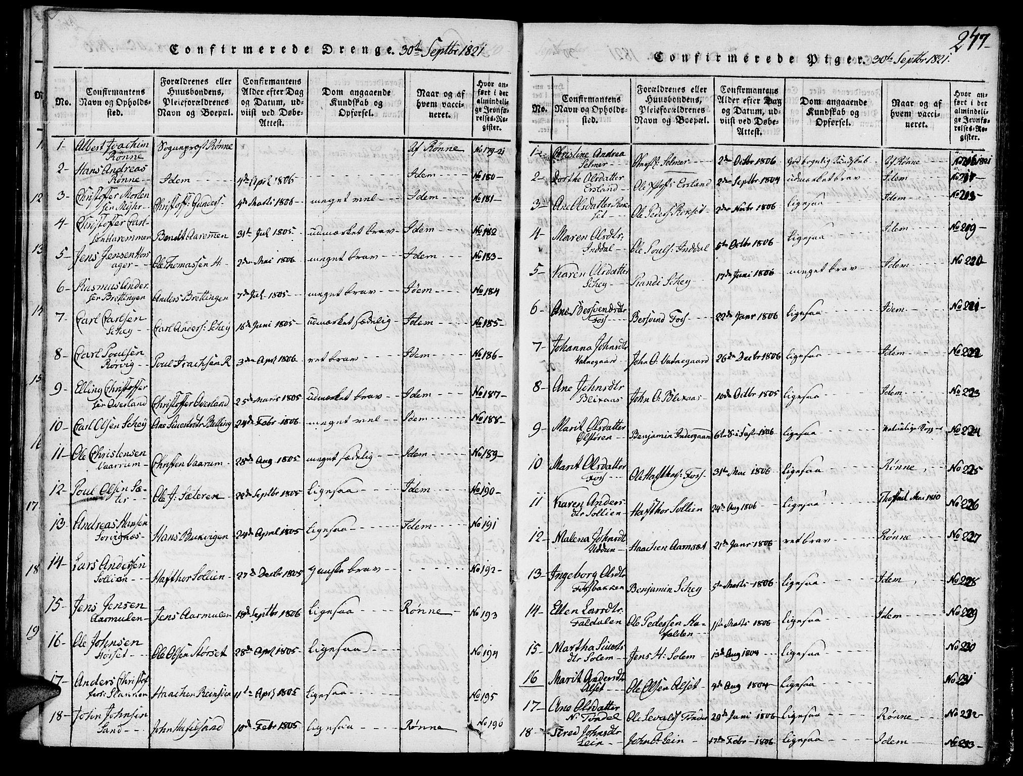 SAT, Ministerialprotokoller, klokkerbøker og fødselsregistre - Sør-Trøndelag, 646/L0608: Ministerialbok nr. 646A06, 1816-1825, s. 247