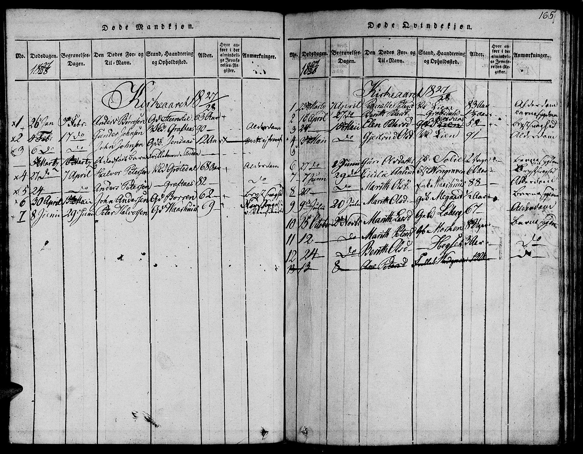 SAT, Ministerialprotokoller, klokkerbøker og fødselsregistre - Sør-Trøndelag, 685/L0956: Ministerialbok nr. 685A03 /3, 1817-1829, s. 165
