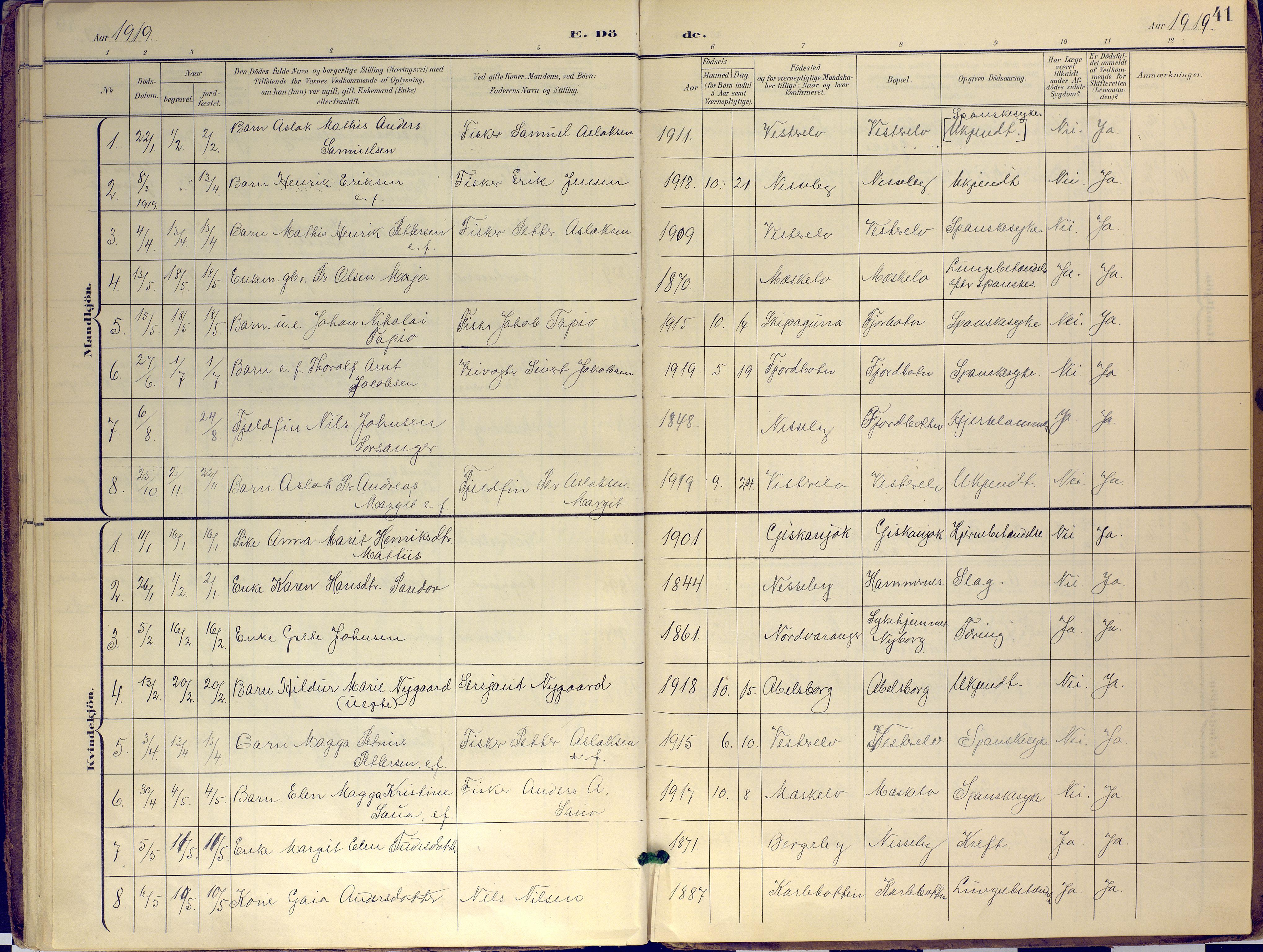 SATØ, Nesseby sokneprestkontor, H/Ha/L0007kirke: Ministerialbok nr. 7, 1898-1921, s. 41