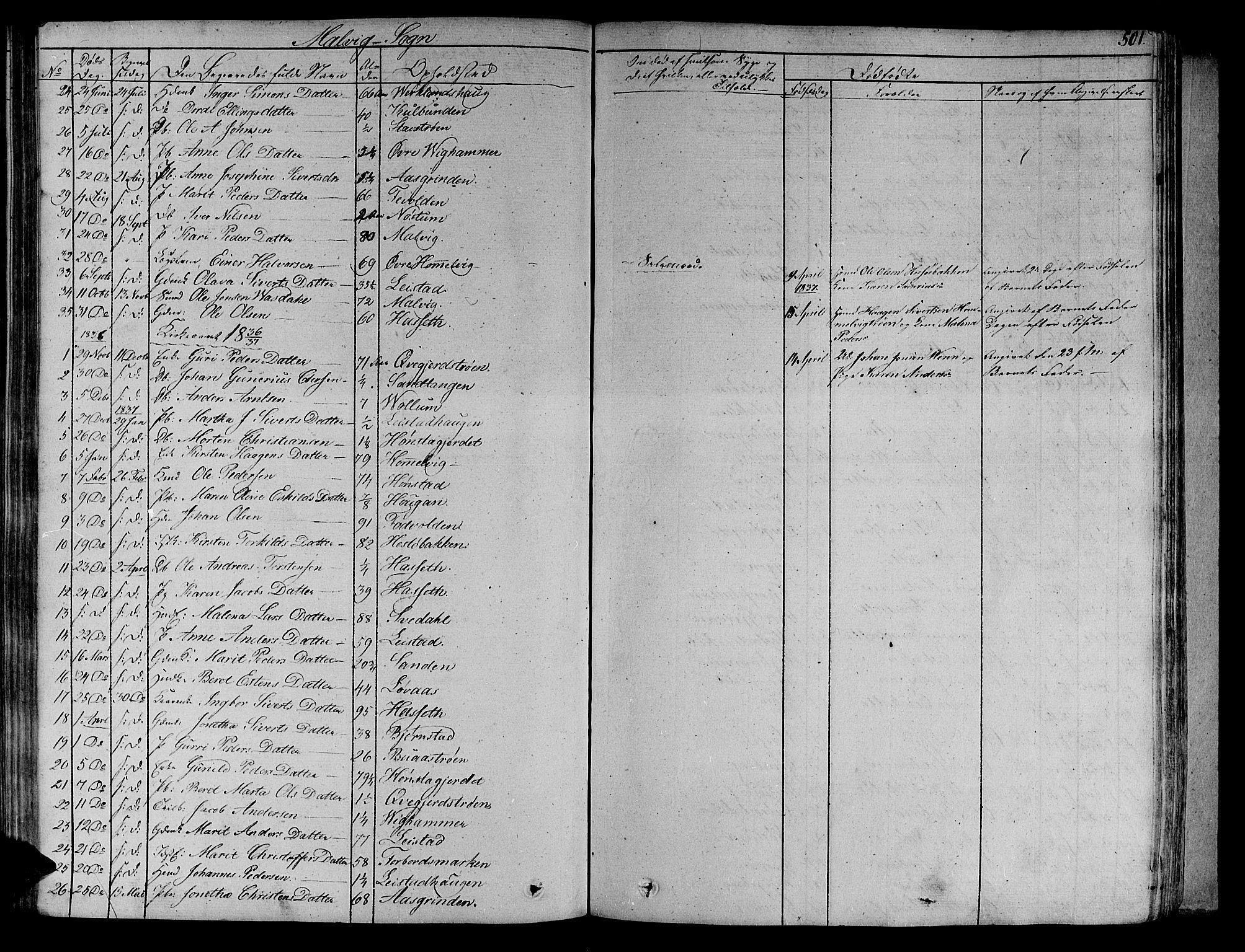 SAT, Ministerialprotokoller, klokkerbøker og fødselsregistre - Sør-Trøndelag, 606/L0288: Ministerialbok nr. 606A04 /3, 1826-1840, s. 501