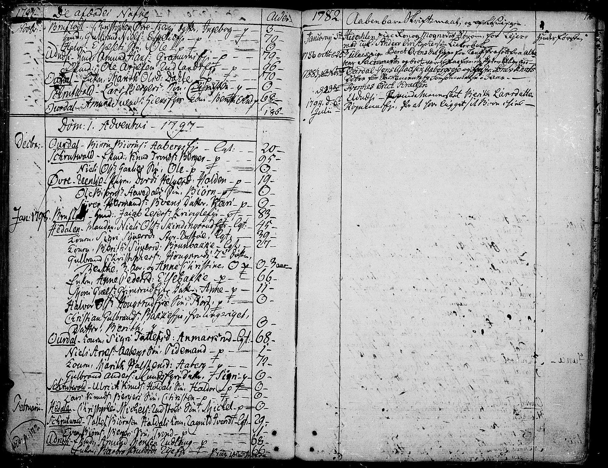 SAH, Aurdal prestekontor, Ministerialbok nr. 6, 1781-1804, s. 176