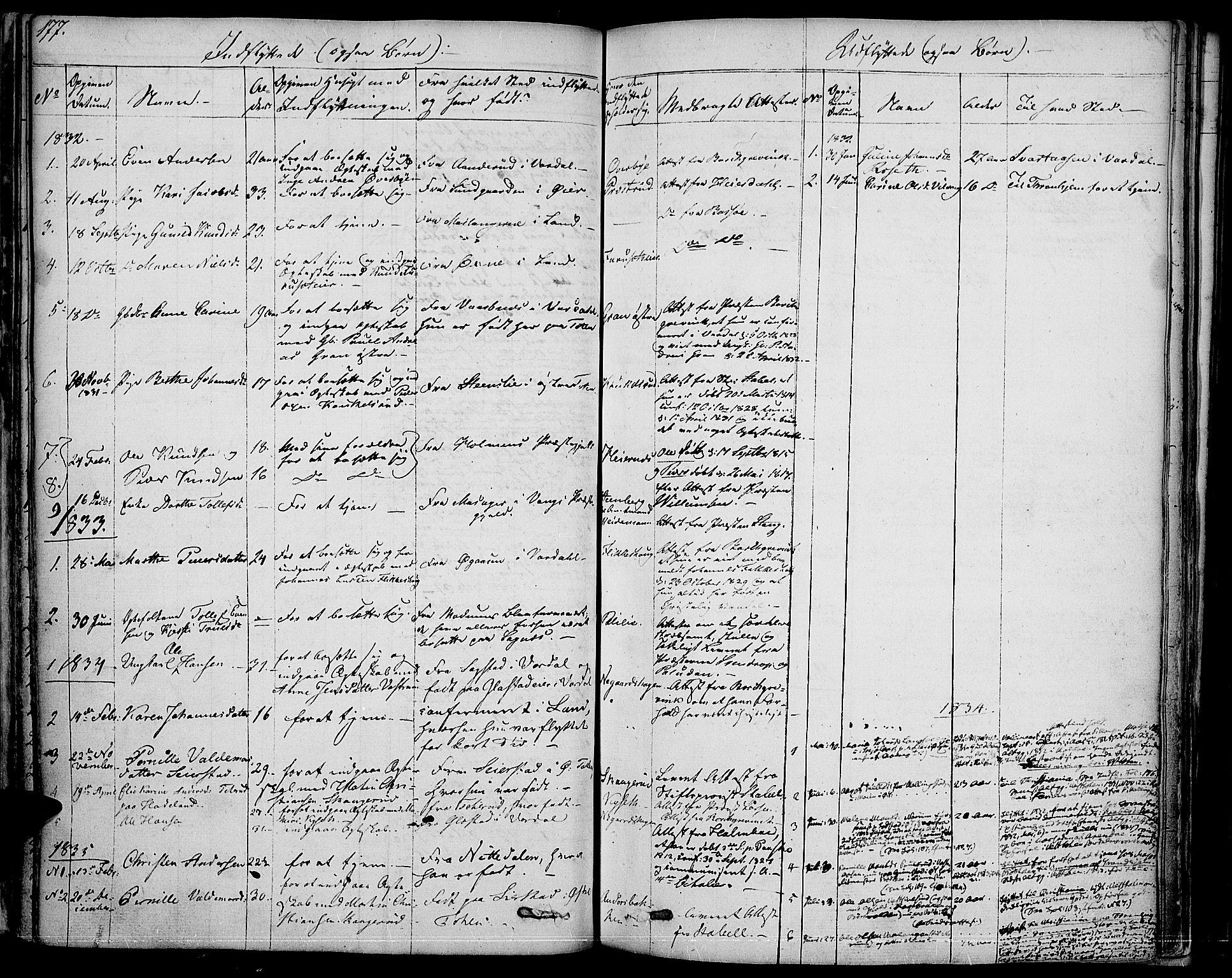 SAH, Vestre Toten prestekontor, Ministerialbok nr. 2, 1825-1837, s. 177