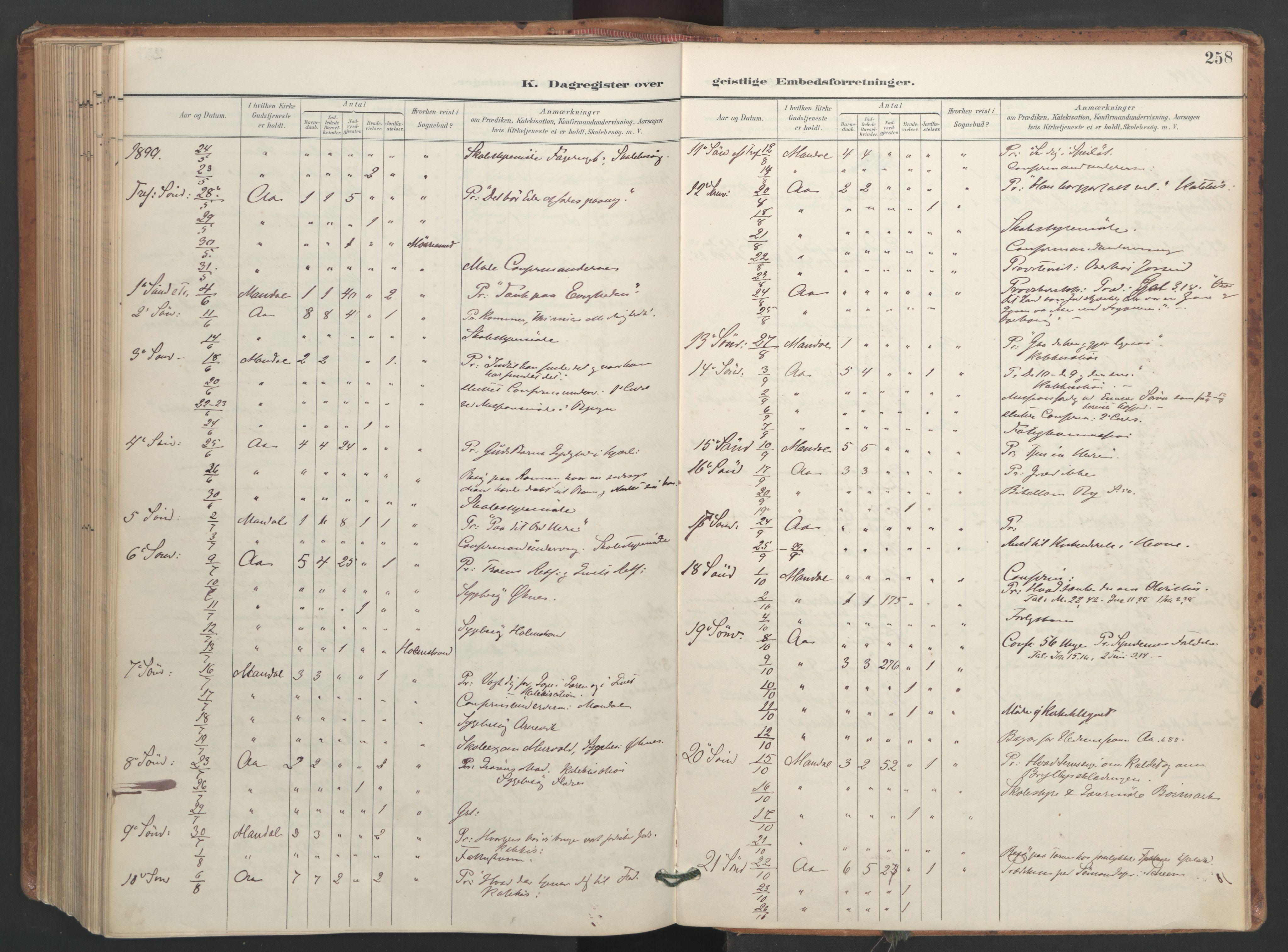 SAT, Ministerialprotokoller, klokkerbøker og fødselsregistre - Sør-Trøndelag, 655/L0681: Ministerialbok nr. 655A10, 1895-1907, s. 258