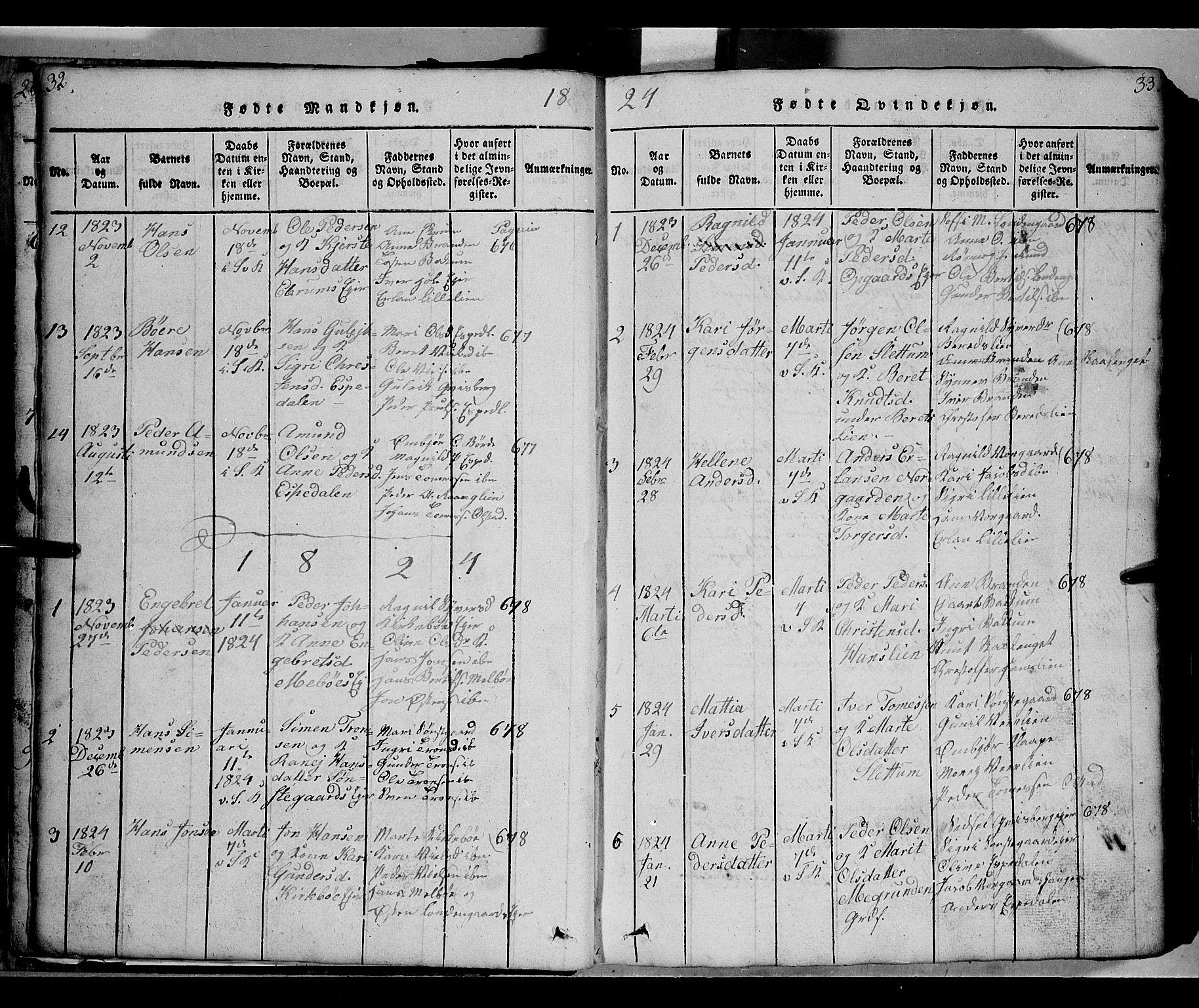SAH, Gausdal prestekontor, Klokkerbok nr. 2, 1818-1874, s. 32-33