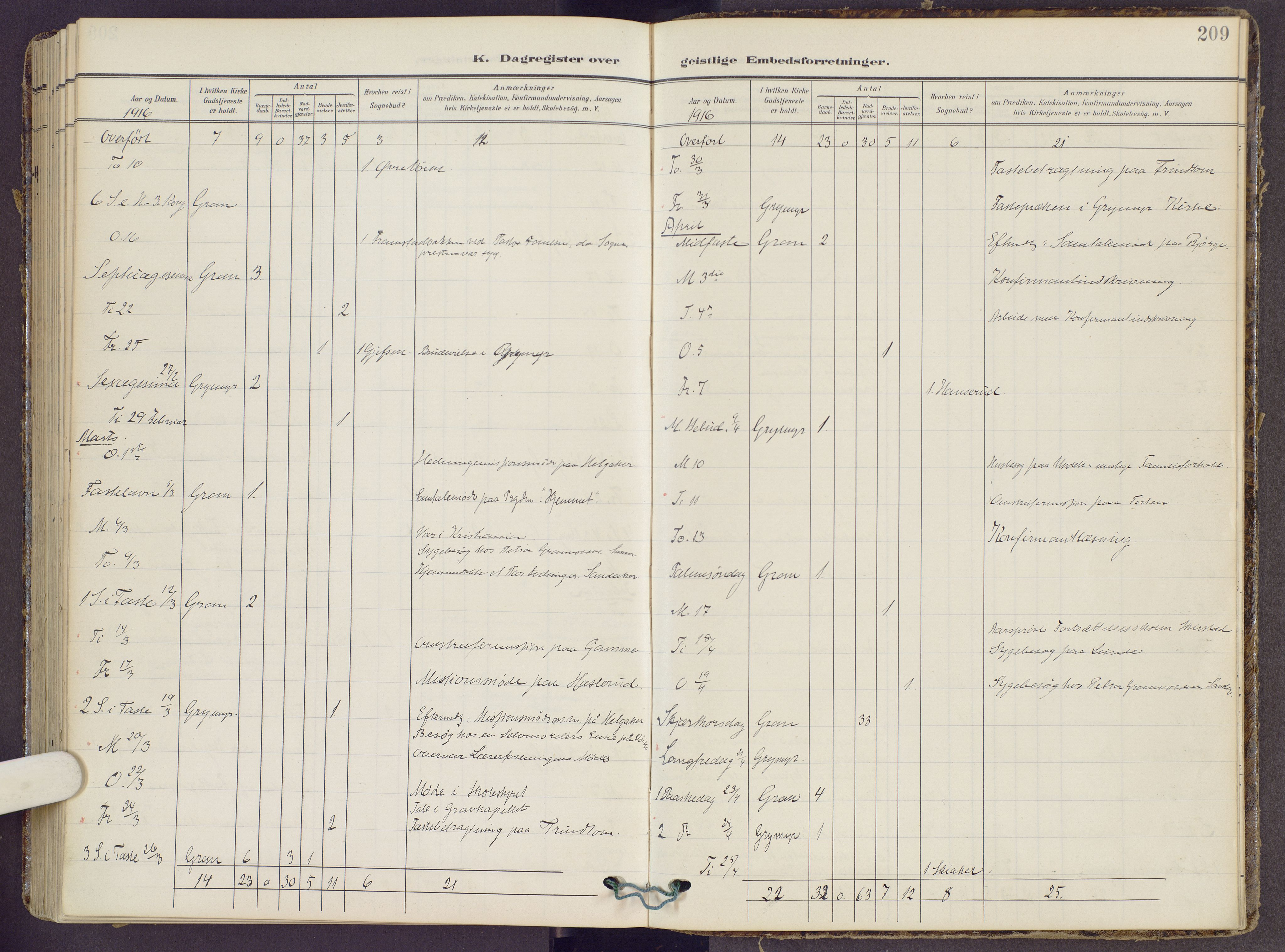 SAH, Gran prestekontor, Ministerialbok nr. 22, 1908-1918, s. 209