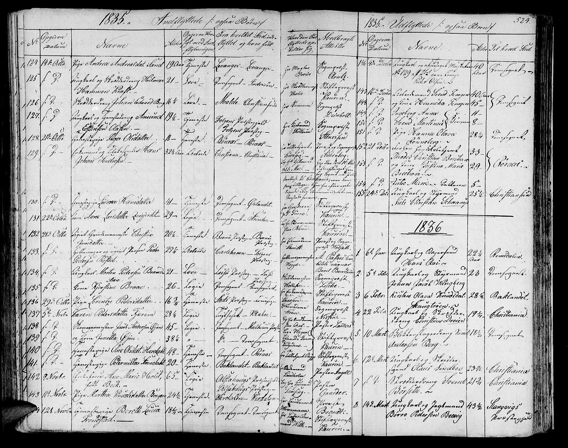 SAT, Ministerialprotokoller, klokkerbøker og fødselsregistre - Sør-Trøndelag, 602/L0109: Ministerialbok nr. 602A07, 1821-1840, s. 524