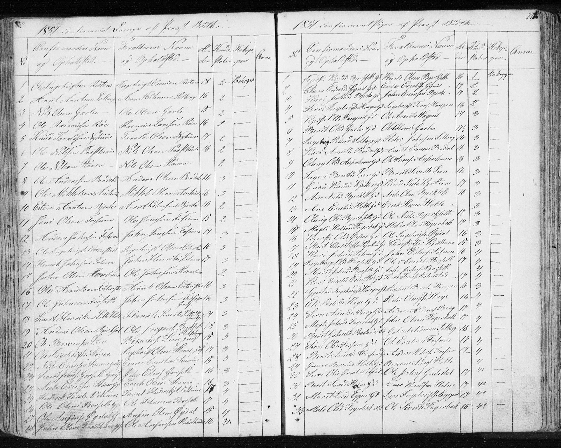 SAT, Ministerialprotokoller, klokkerbøker og fødselsregistre - Sør-Trøndelag, 689/L1043: Klokkerbok nr. 689C02, 1816-1892, s. 272