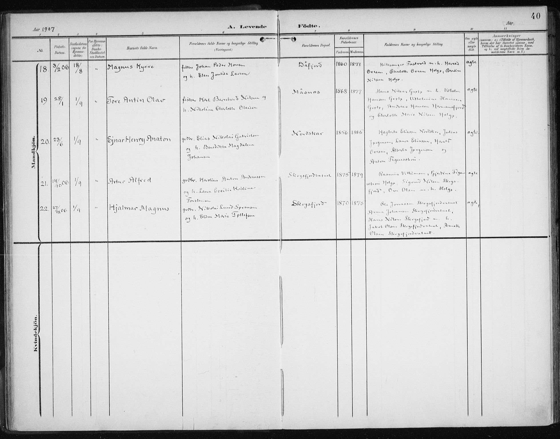 SATØ, Karlsøy sokneprestembete, H/Ha/Haa/L0013kirke: Ministerialbok nr. 13, 1902-1916, s. 40