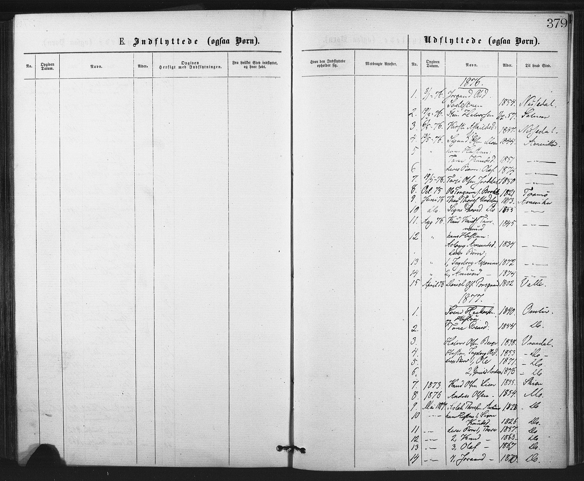 SAKO, Fyresdal kirkebøker, F/Fa/L0006: Ministerialbok nr. I 6, 1872-1886, s. 379