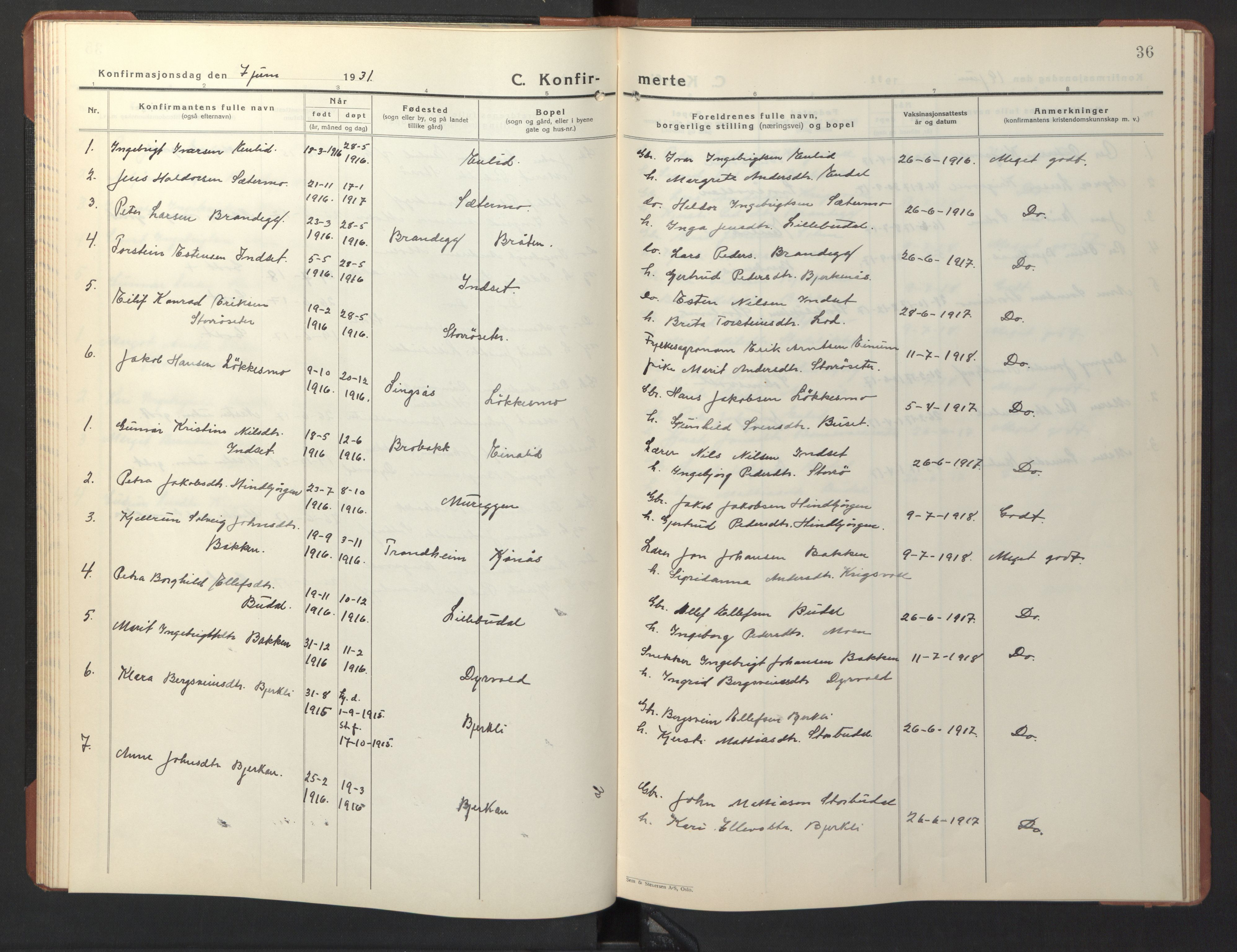 SAT, Ministerialprotokoller, klokkerbøker og fødselsregistre - Sør-Trøndelag, 690/L1053: Klokkerbok nr. 690C03, 1930-1947, s. 36