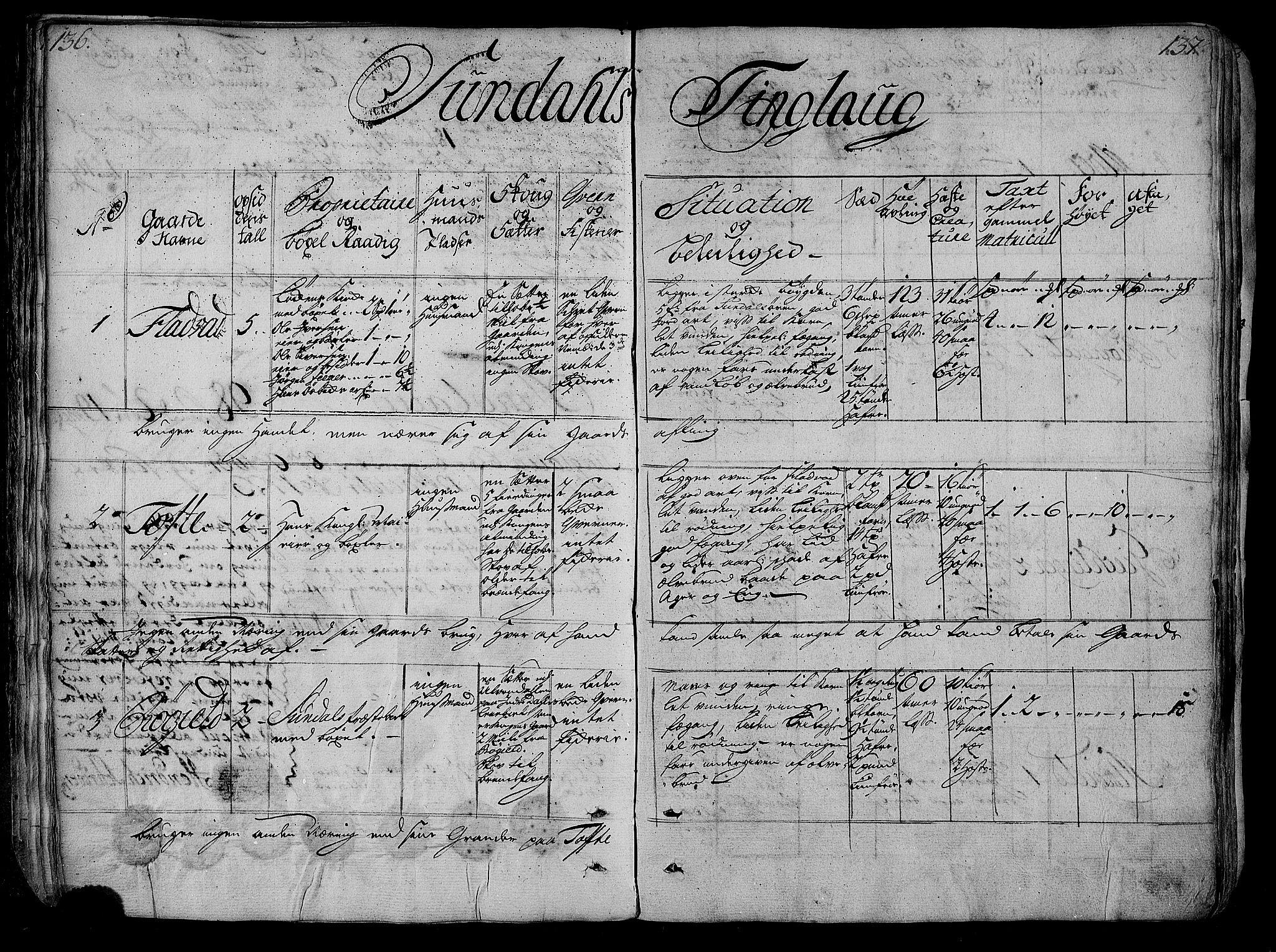 RA, Rentekammeret inntil 1814, Realistisk ordnet avdeling, N/Nb/Nbf/L0154: Nordmøre eksaminasjonsprotokoll, 1721-1723, s. 136-137