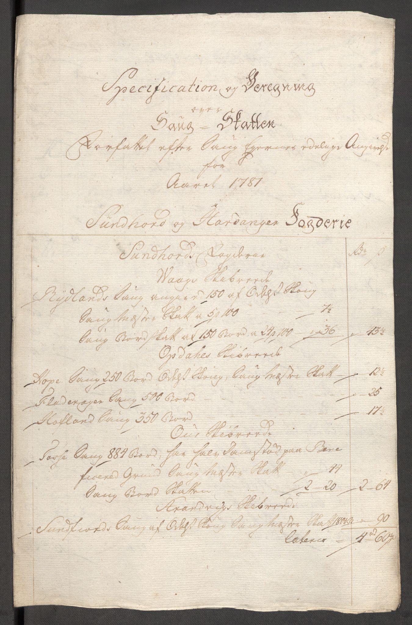 RA, Rentekammeret inntil 1814, Reviderte regnskaper, Fogderegnskap, R48/L3097: Fogderegnskap Sunnhordland og Hardanger, 1781, s. 77