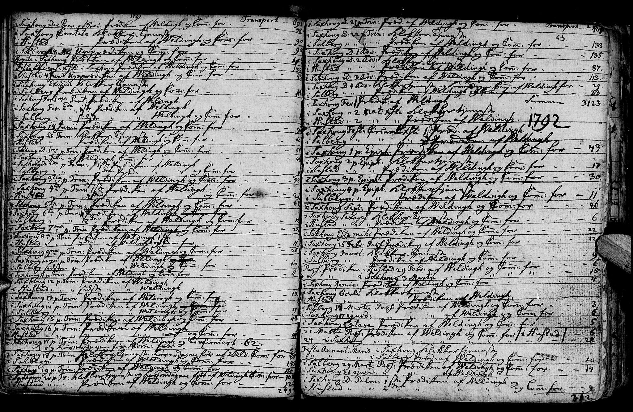 SAT, Ministerialprotokoller, klokkerbøker og fødselsregistre - Nord-Trøndelag, 730/L0273: Ministerialbok nr. 730A02, 1762-1802, s. 63