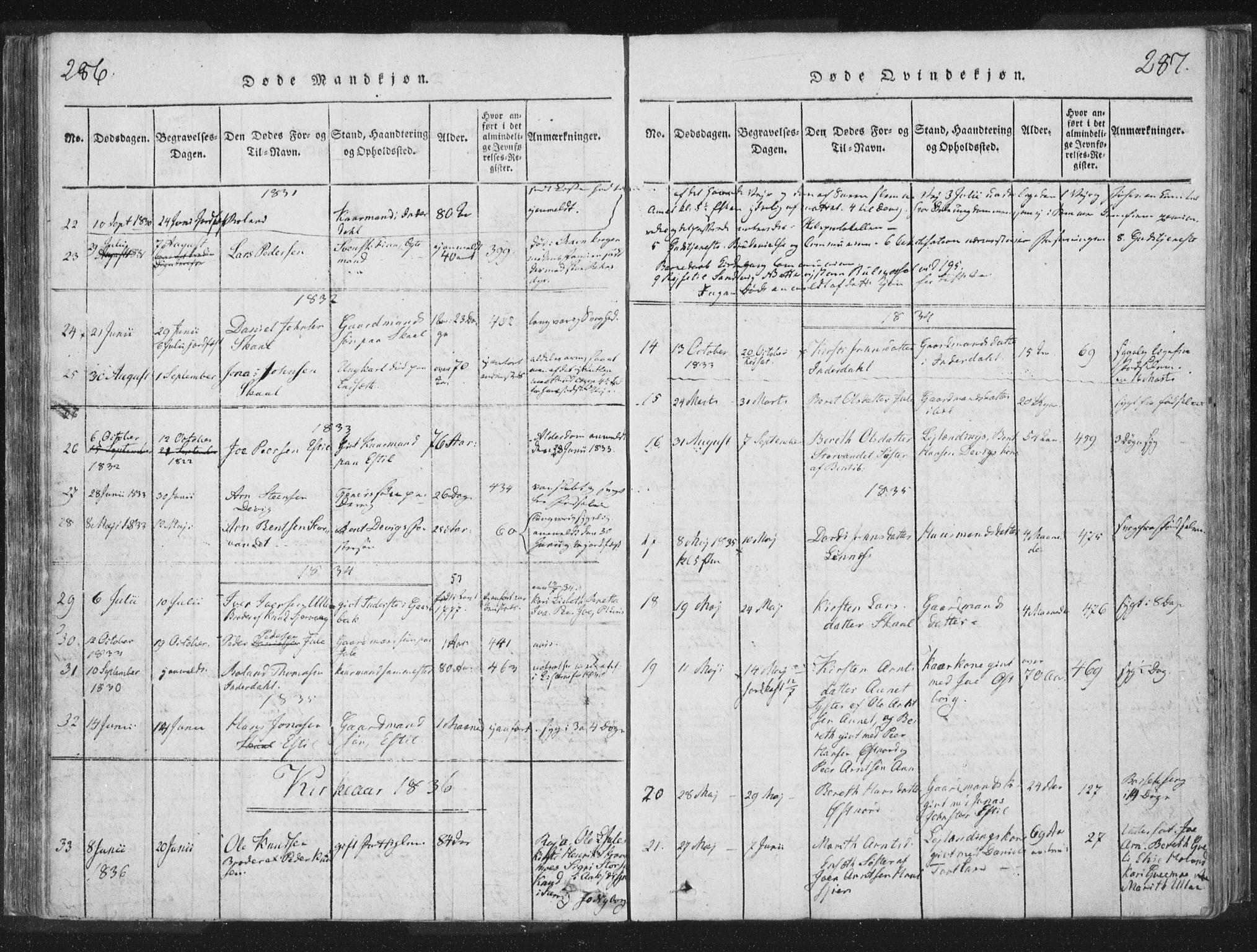 SAT, Ministerialprotokoller, klokkerbøker og fødselsregistre - Nord-Trøndelag, 755/L0491: Ministerialbok nr. 755A01 /2, 1817-1864, s. 286-287