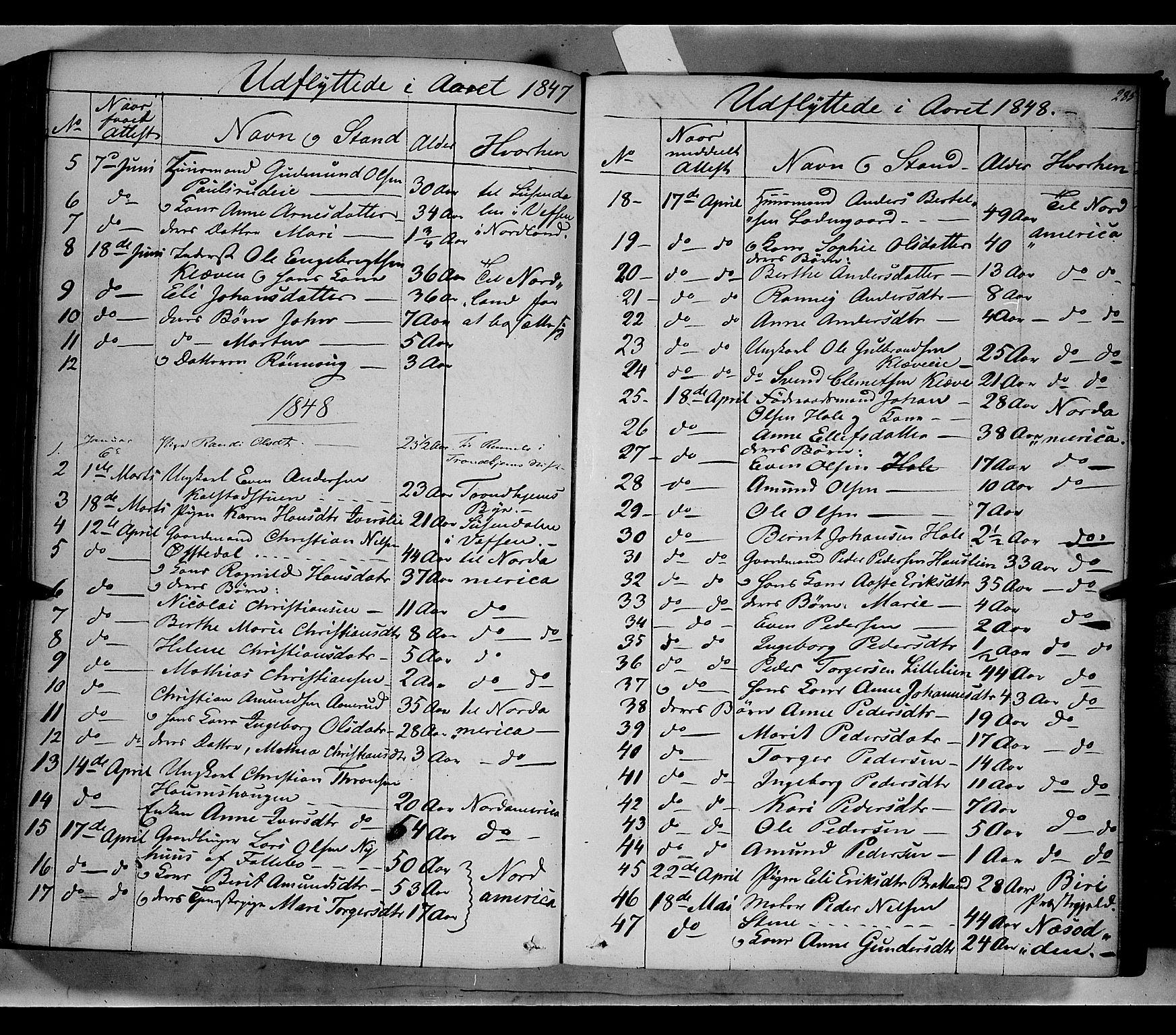 SAH, Gausdal prestekontor, Ministerialbok nr. 7, 1840-1850, s. 285