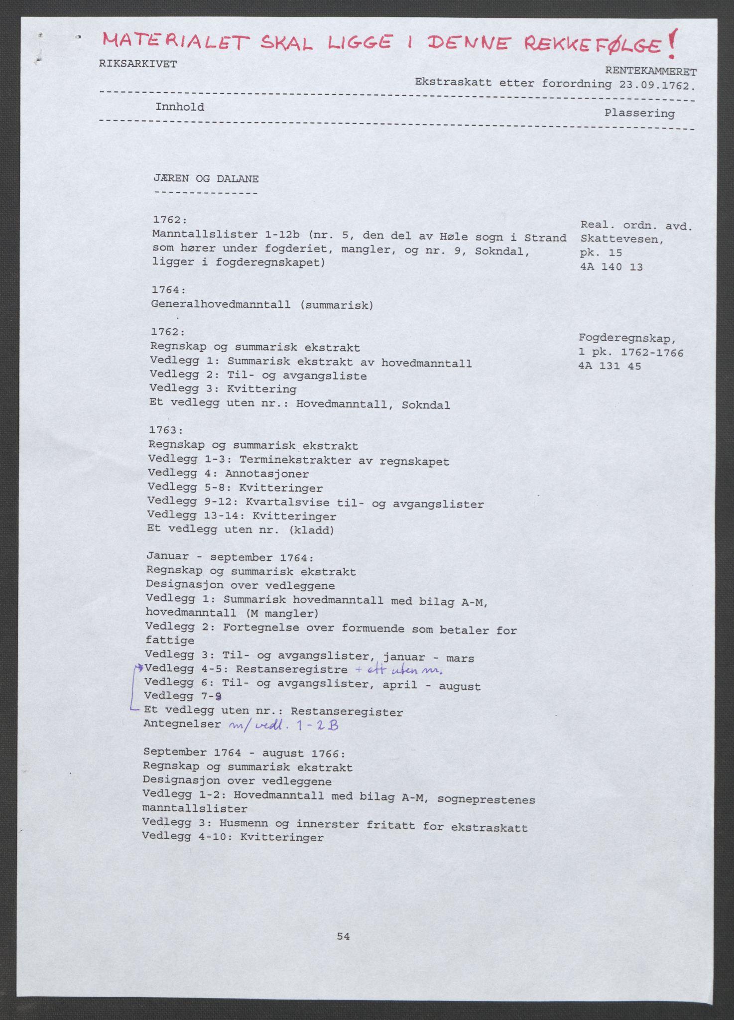 RA, Rentekammeret inntil 1814, Reviderte regnskaper, Fogderegnskap, R46/L2835: Ekstraskatten Jæren og Dalane, 1762-1764, s. 2