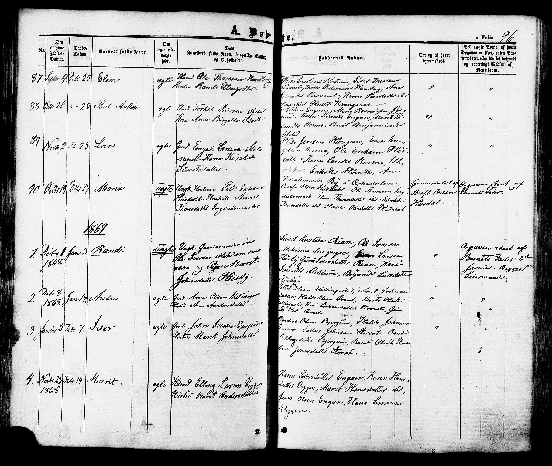 SAT, Ministerialprotokoller, klokkerbøker og fødselsregistre - Sør-Trøndelag, 665/L0772: Ministerialbok nr. 665A07, 1856-1878, s. 96
